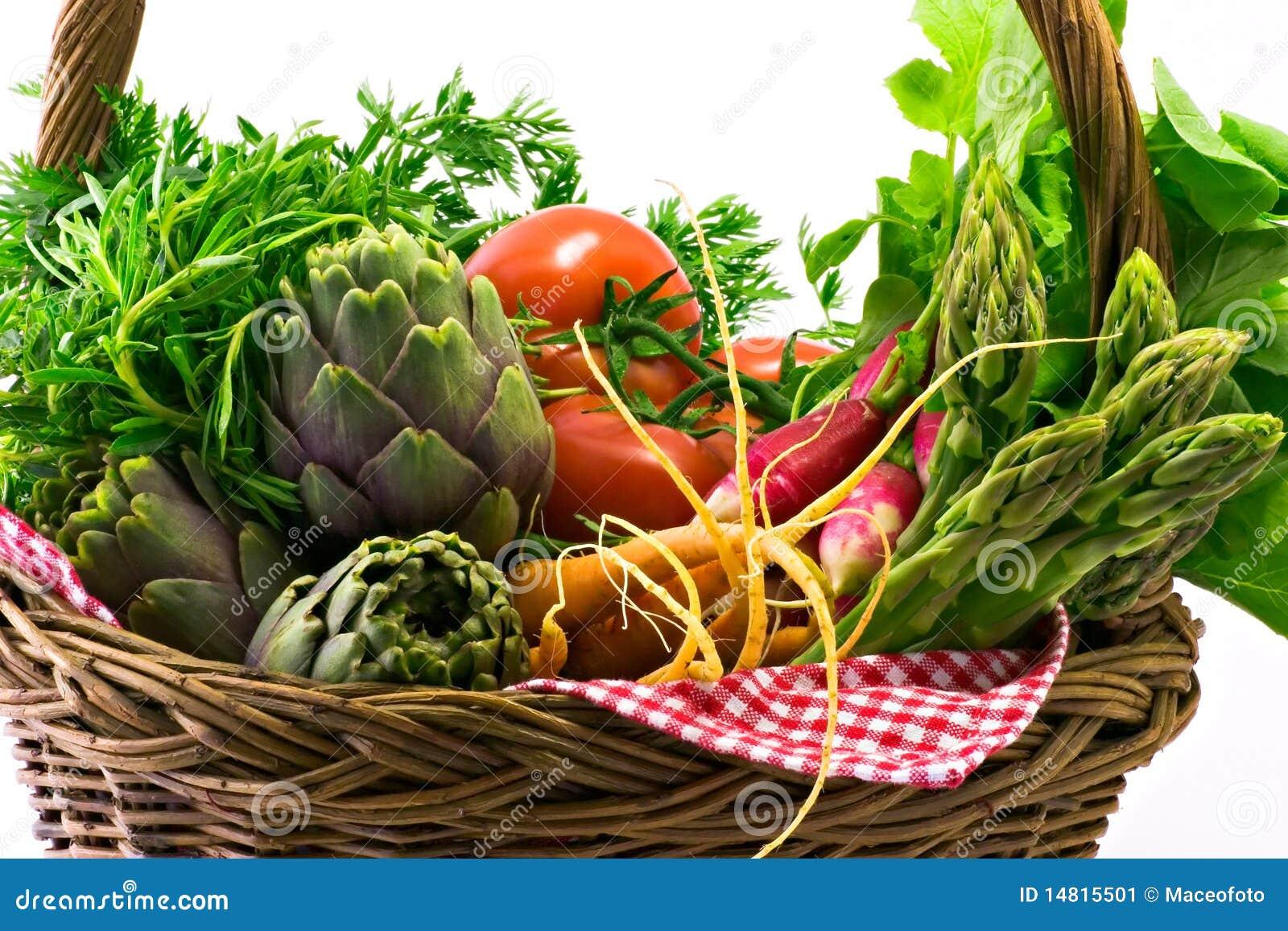 Panier végétal