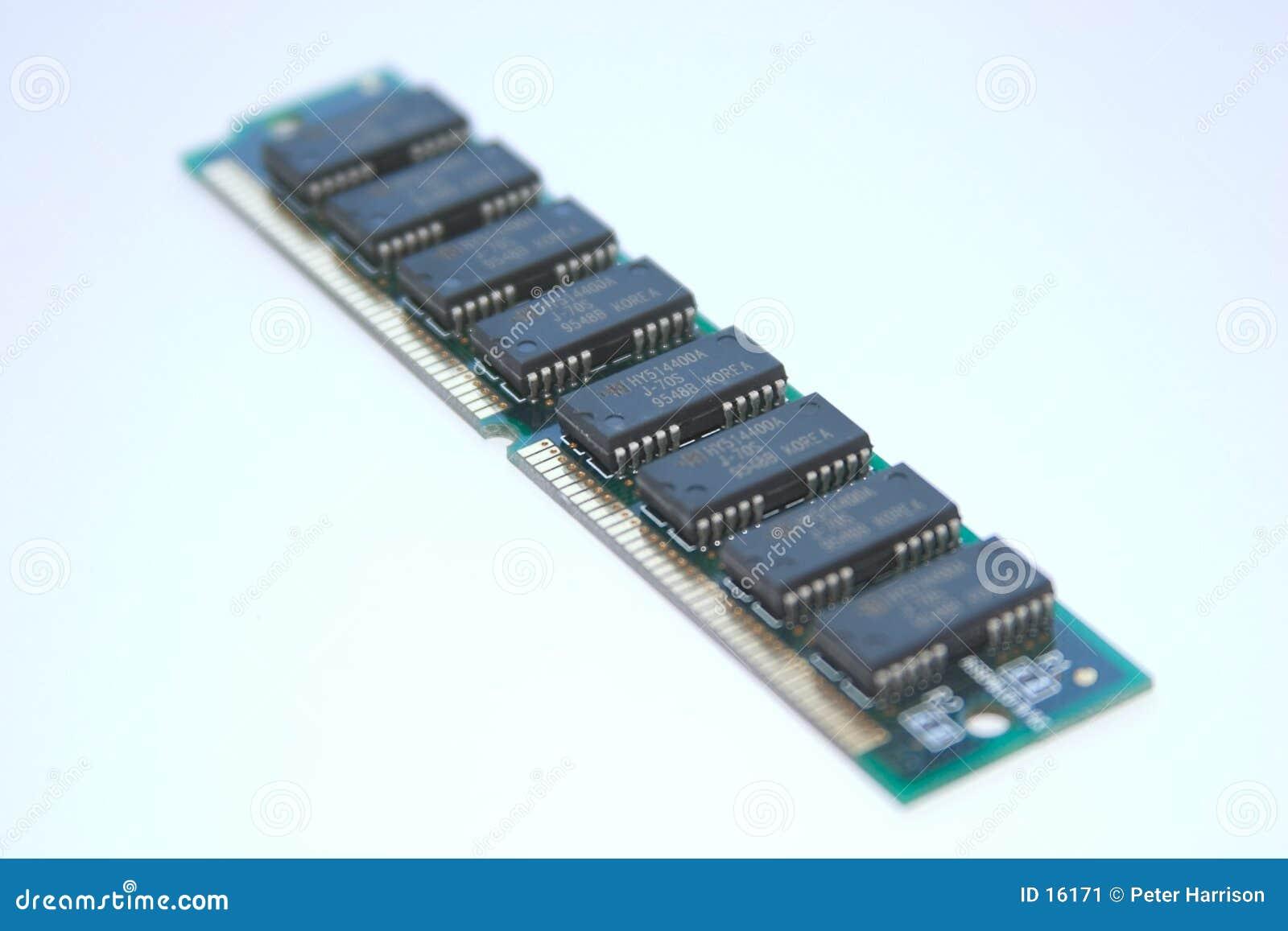 Panneau de RAM
