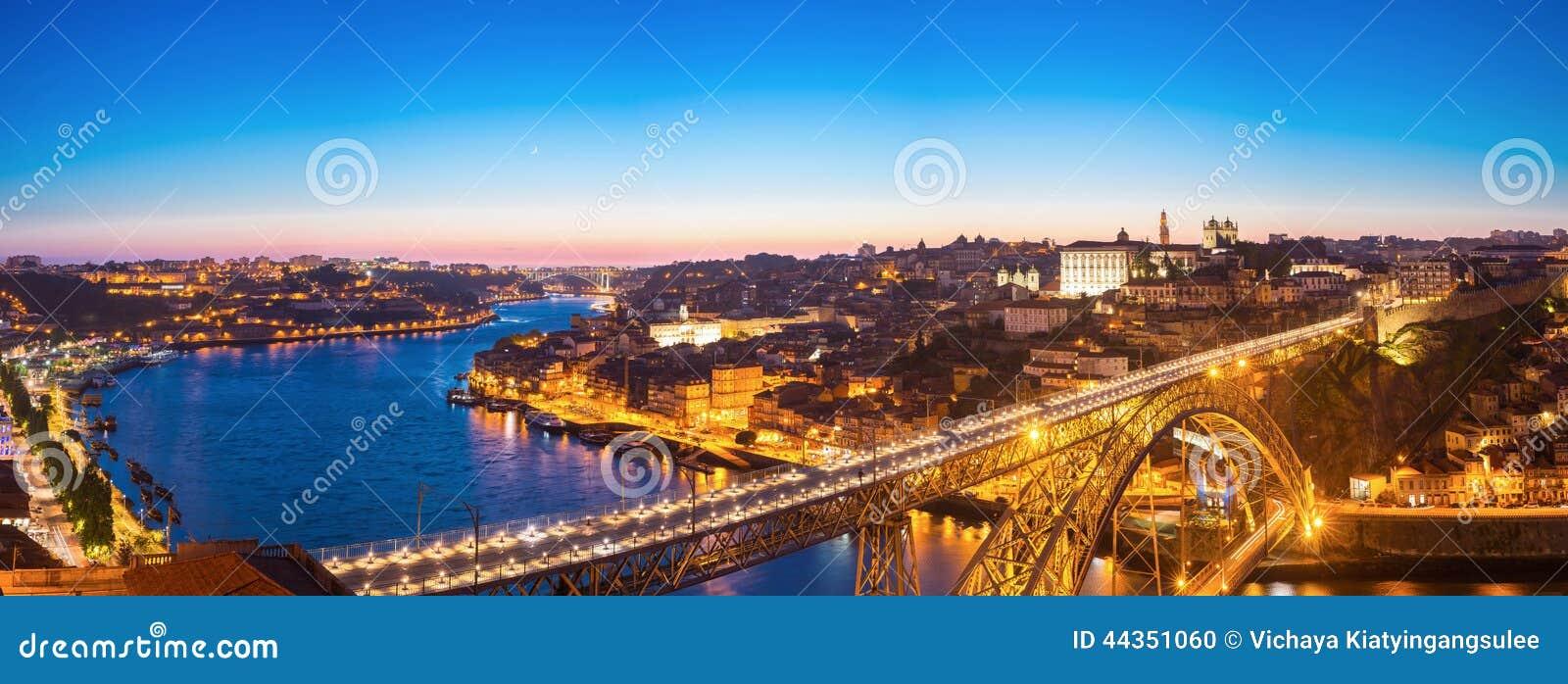Panorama del puente de Dom Luiz