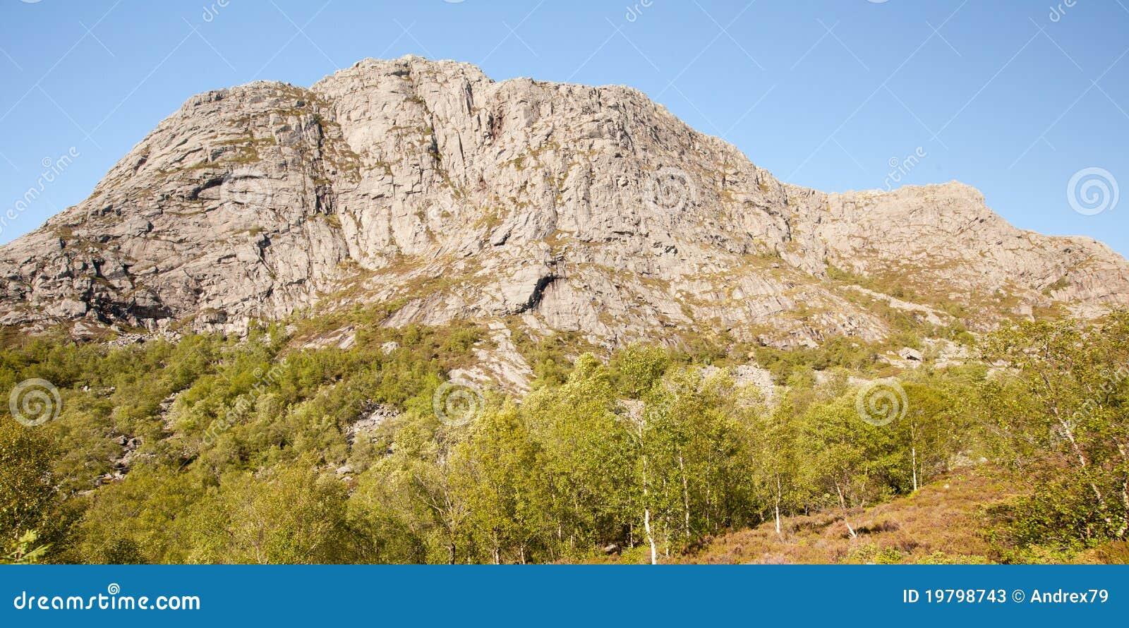 Panorama- sikt för berg