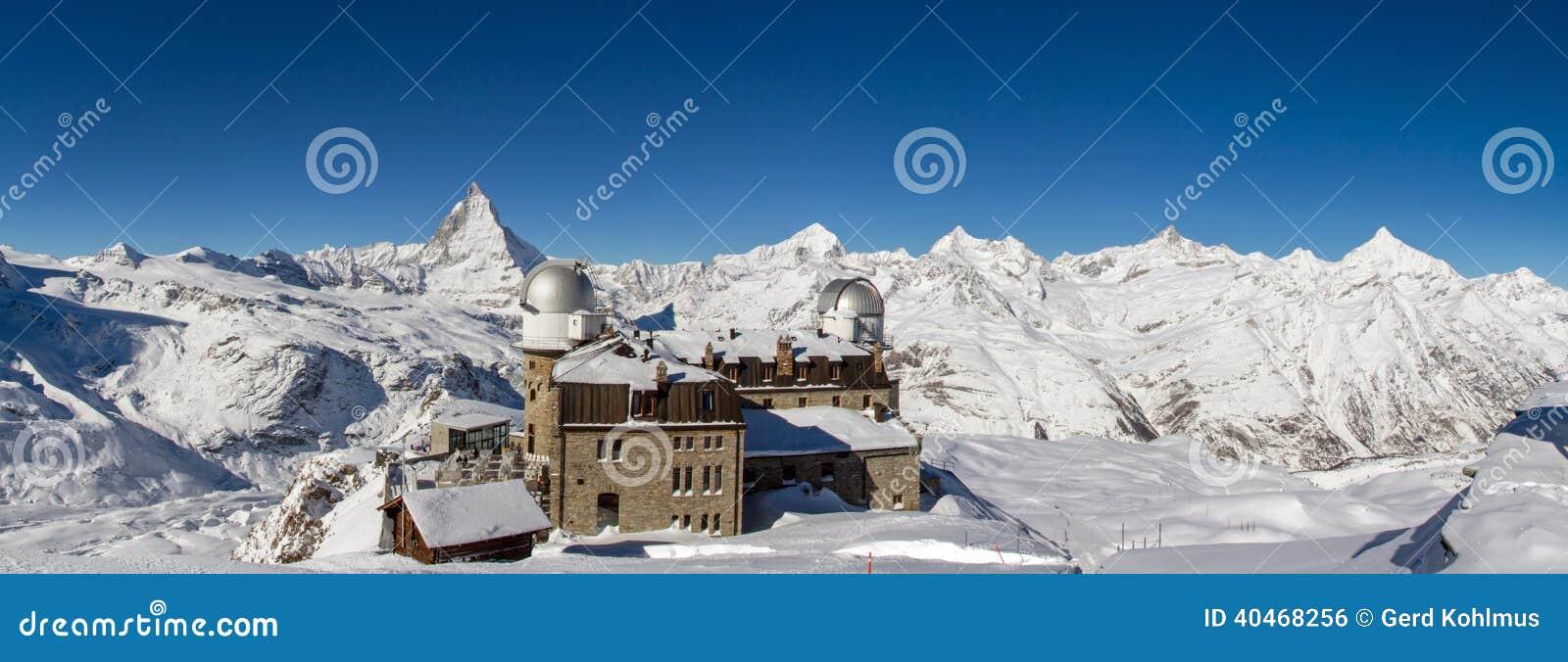 Panorama van Gornergrat