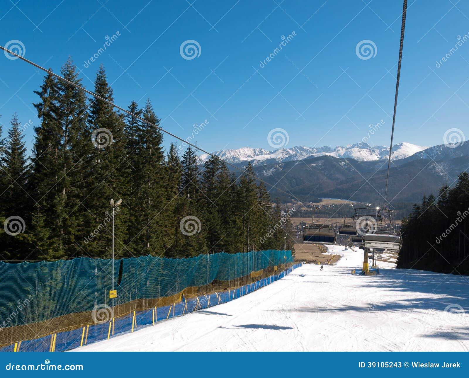 Panorama van Zakopane-stad