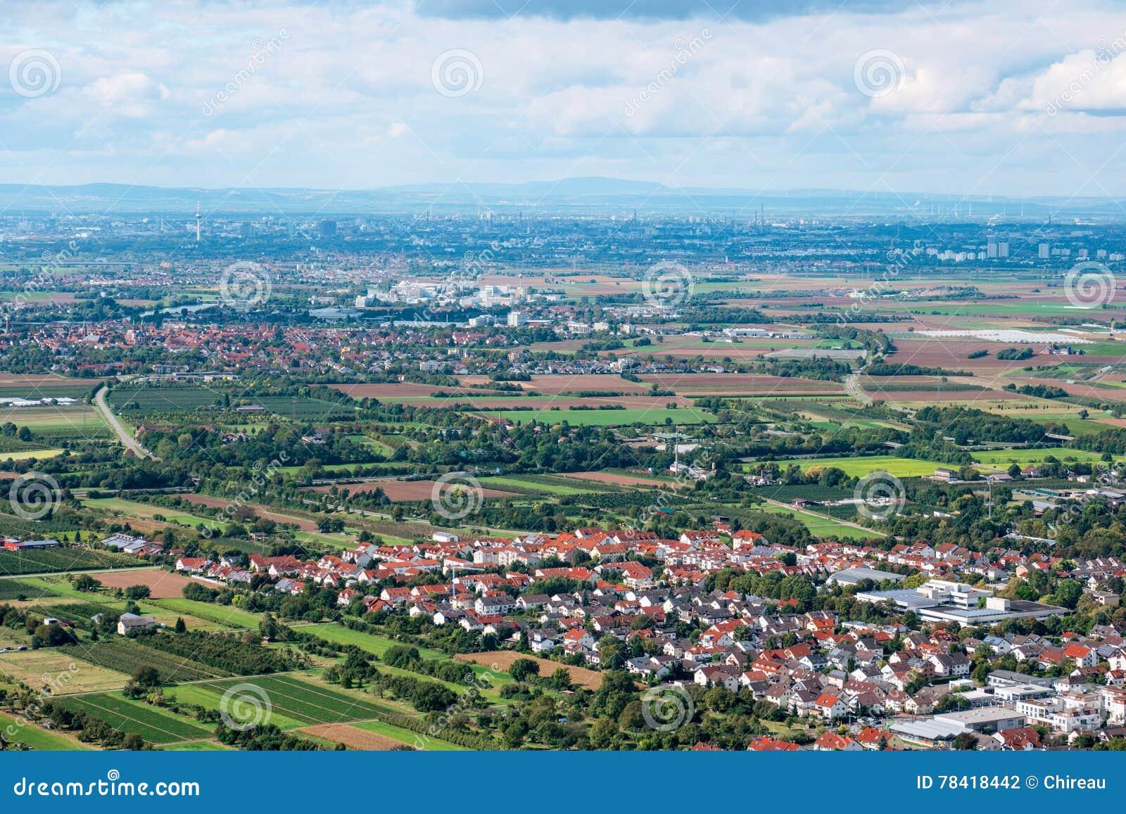 Panoramautsikt av övreRhenslätten