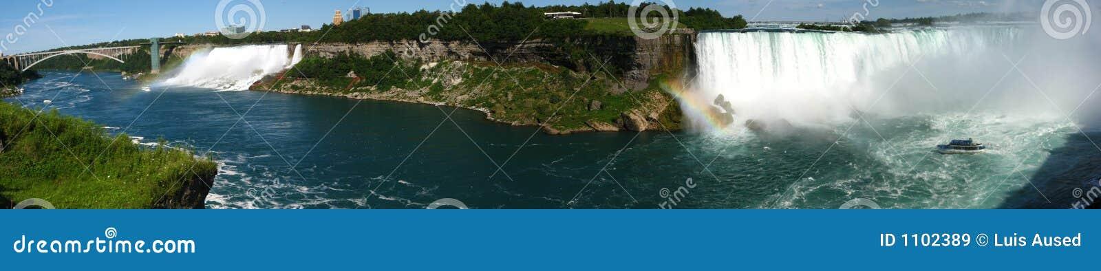 Panoramisch Niagara Falls