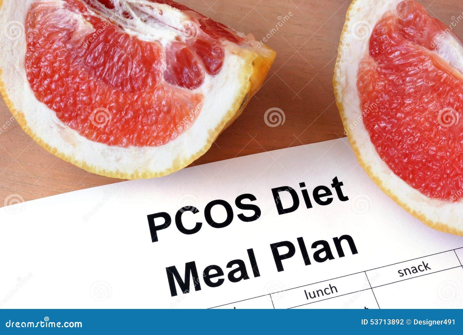 Papel com plano da refeição da dieta de PCOS