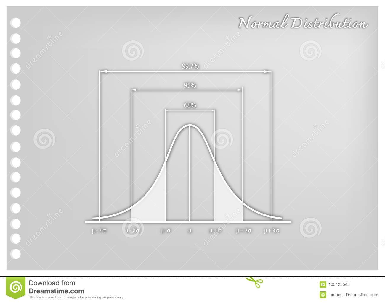 Paper Art Of Normal Distribution Chart Or Gaussian Bell