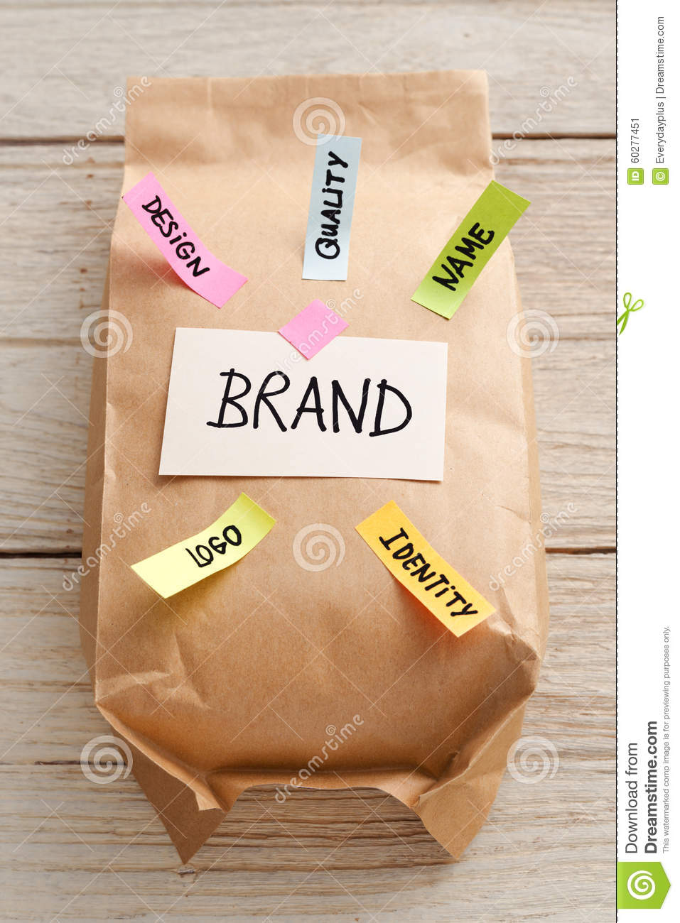 marketing plan of paper bags Effective market segmentation requires an understanding of the market and the skilled art of finding the appropriate  marketing, and service  white paper.