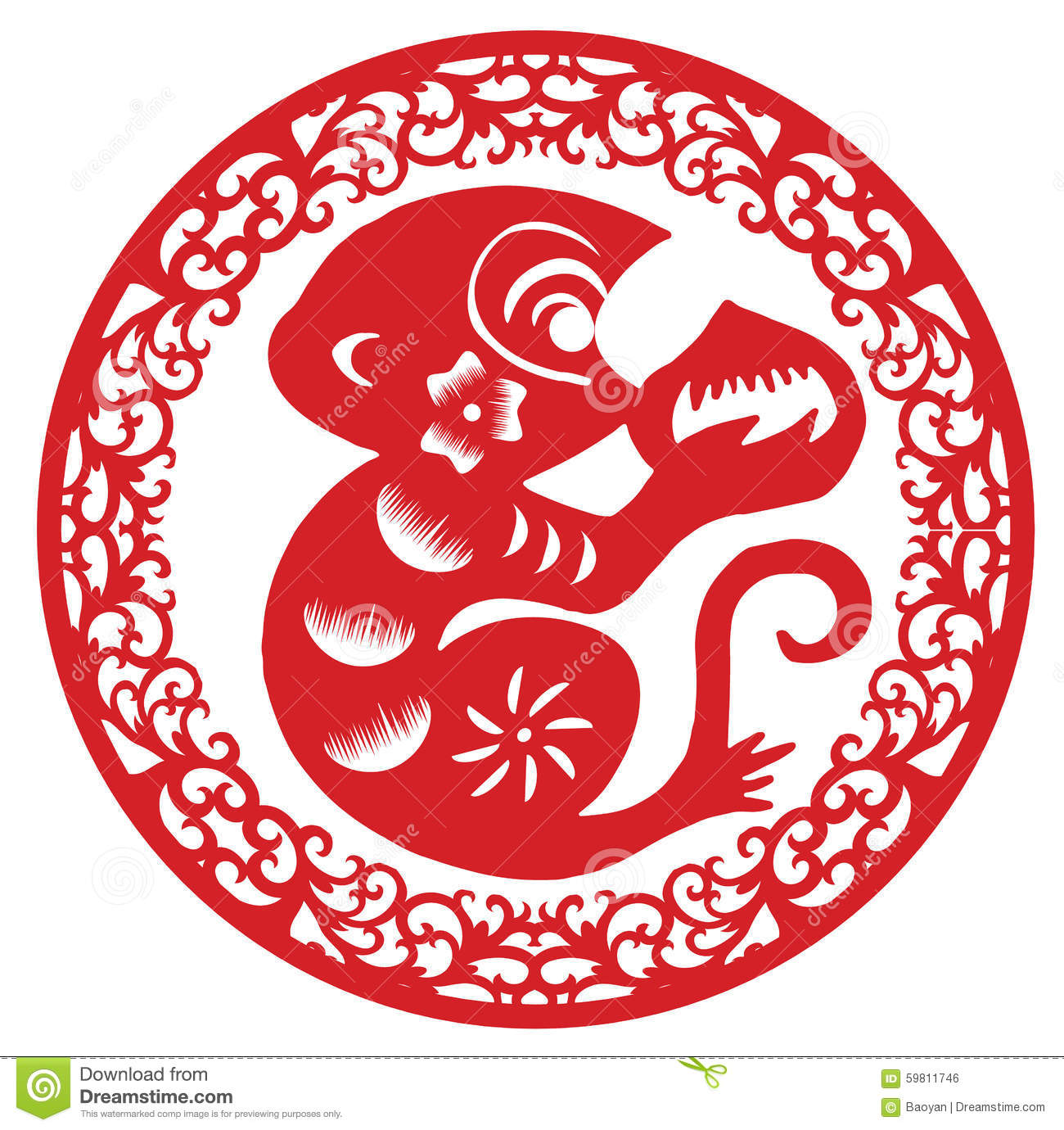 influence of monkey in china essay For purposes of this essay i use the term chinese medicine only to they gained great influence during the relations between chinese medicine and chinese.