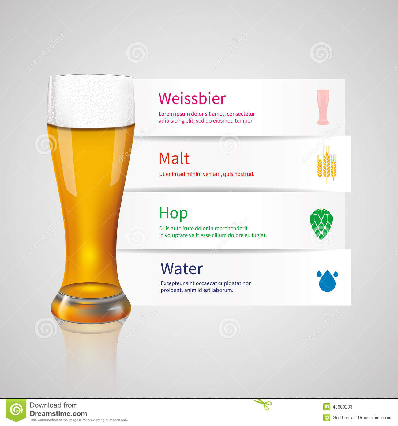 Brewery Thesis