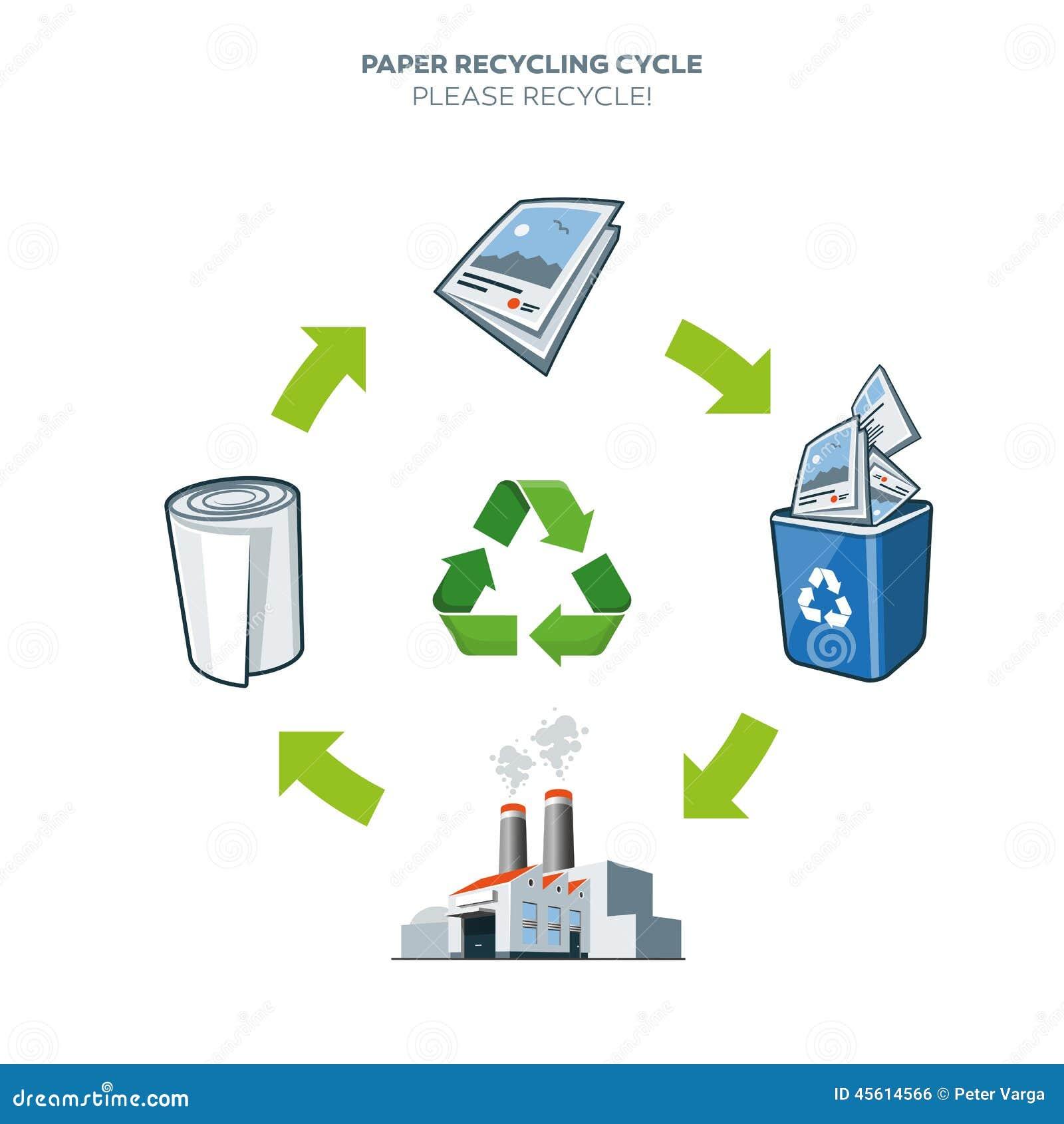 Экология при производстве бумаги