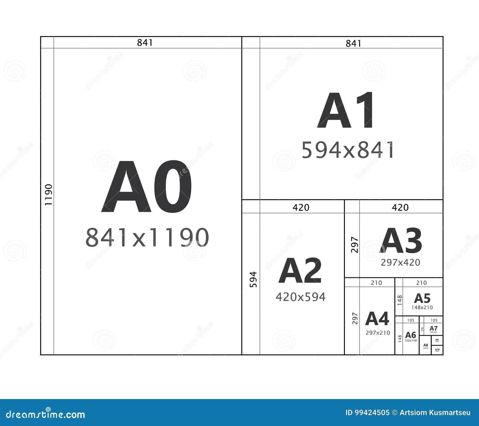 Papierformat A1