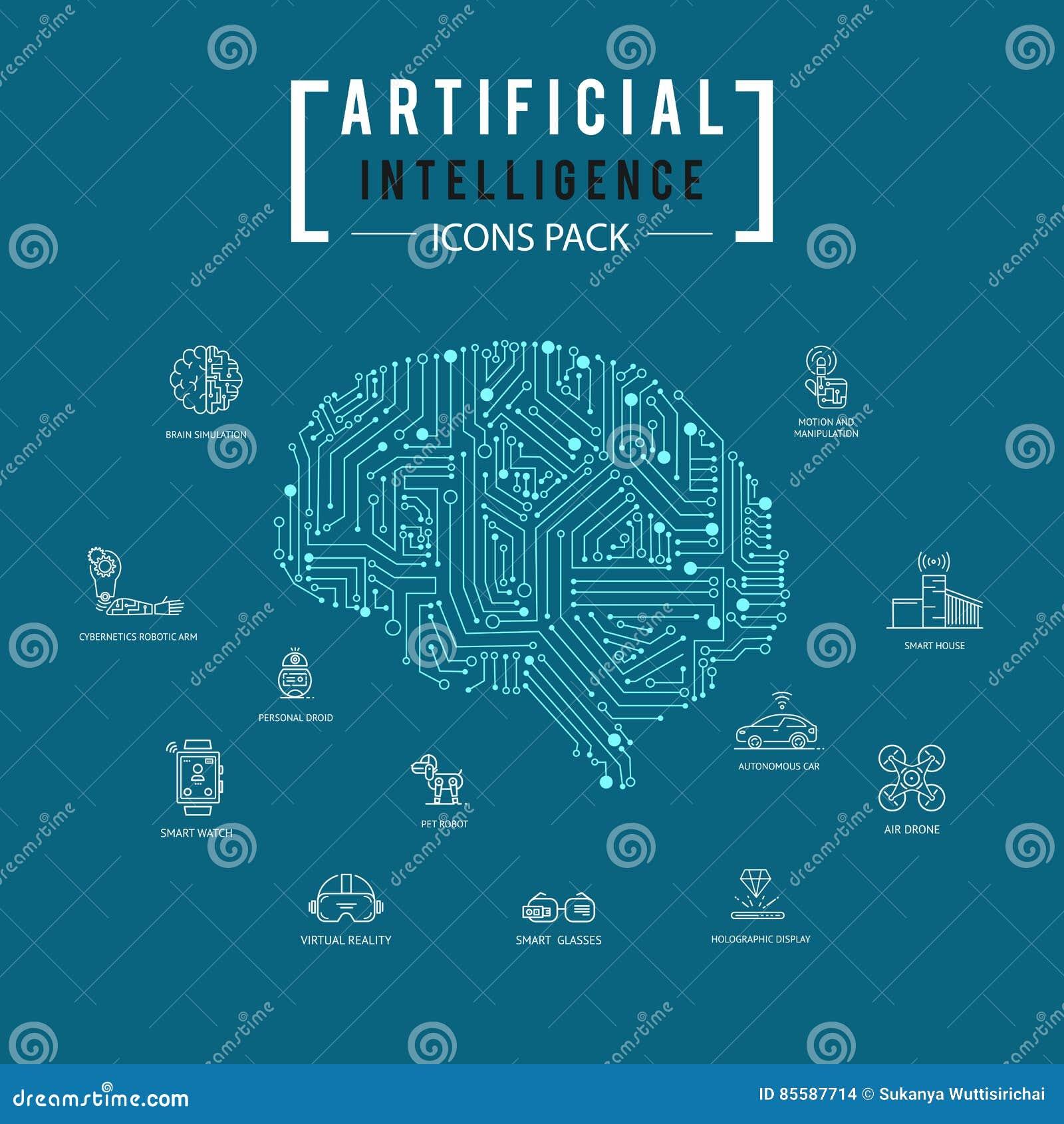 Paquet d icône d intelligence artificielle de cerveau