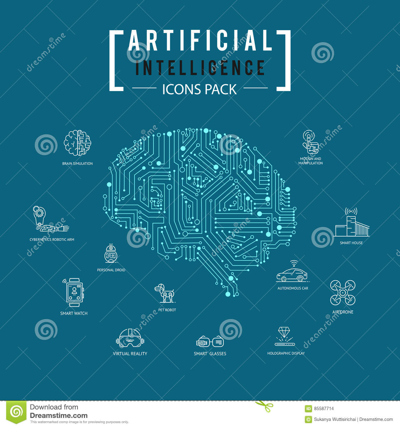 Paquete del icono de la inteligencia artificial del cerebro
