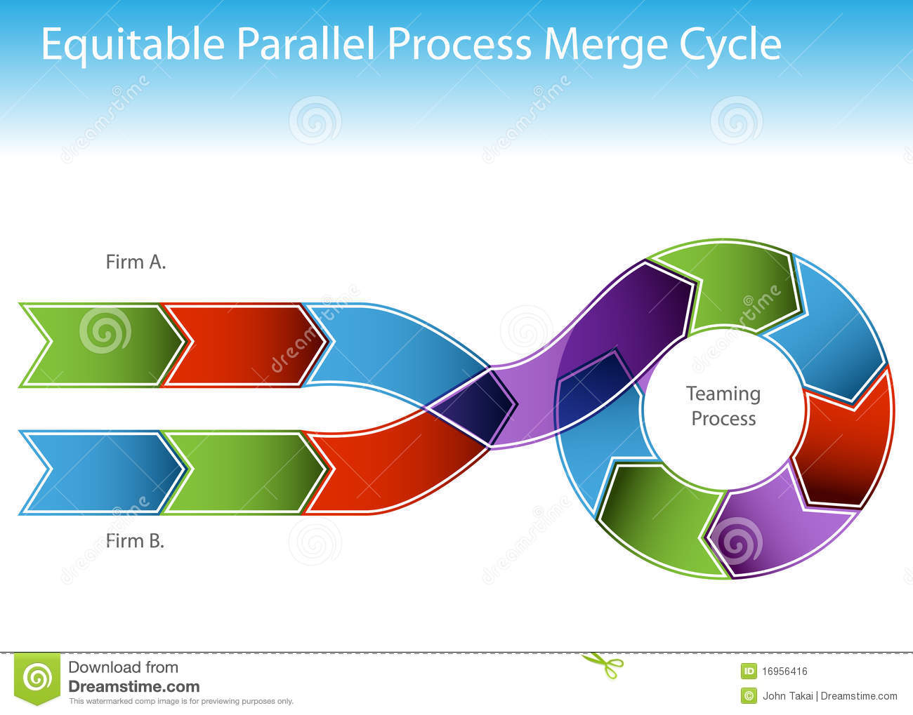 i 9 process flow chart parallel process chart royalty free stock image image #2