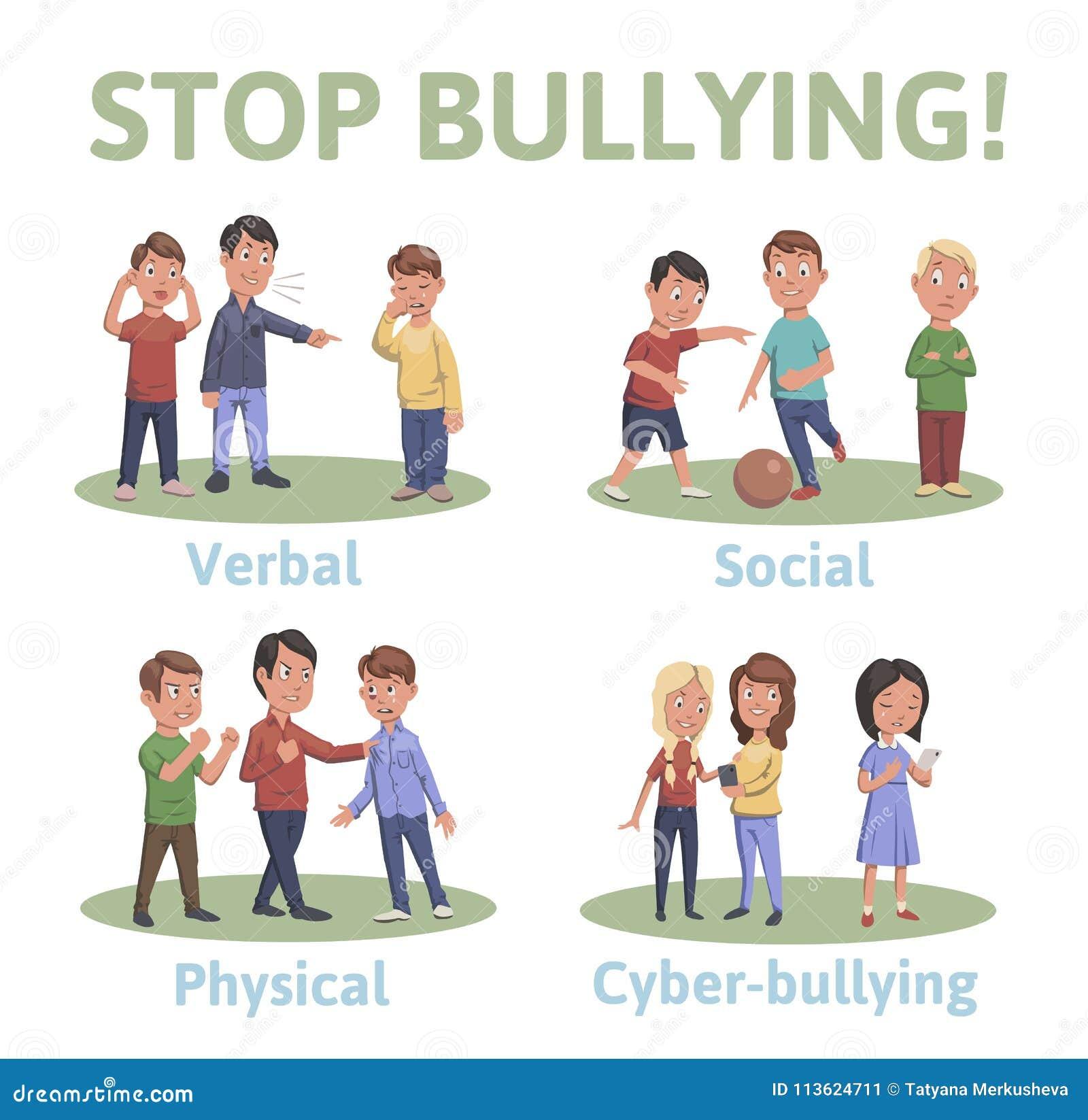 Pare el tiranizar en la escuela 4 tipos de tiranizar: verbal, social, físico, cyberbullying Ilustración del vector de la historie