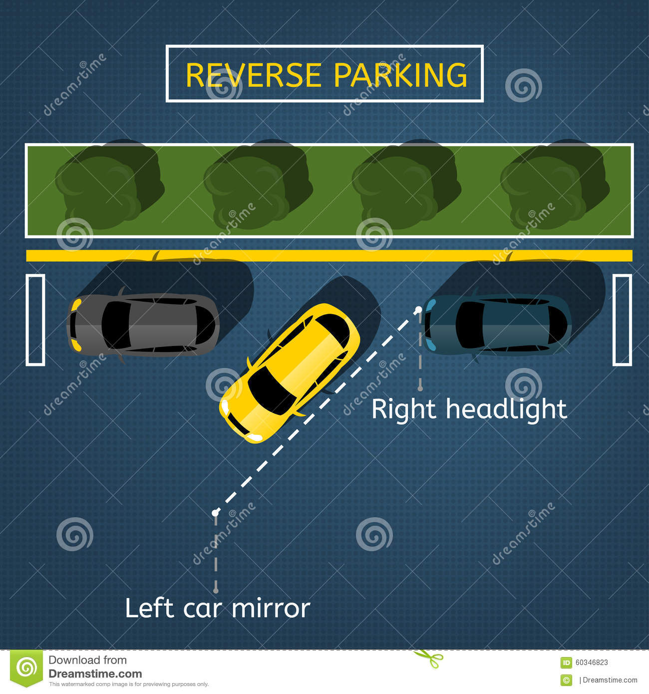 Parking in reverse between cars: the scheme. Parallel parking in reverse 67