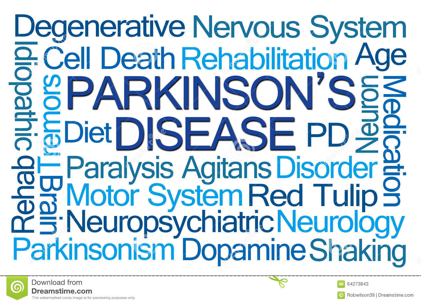 Parkinson choroby słowa chmura