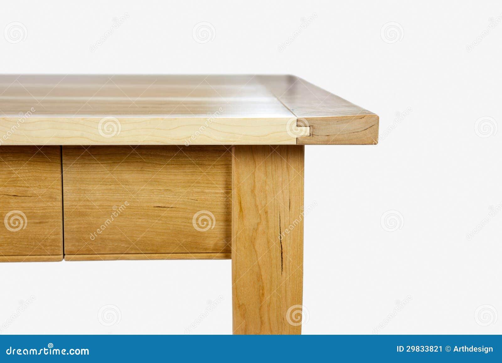 Borda de uma tabela