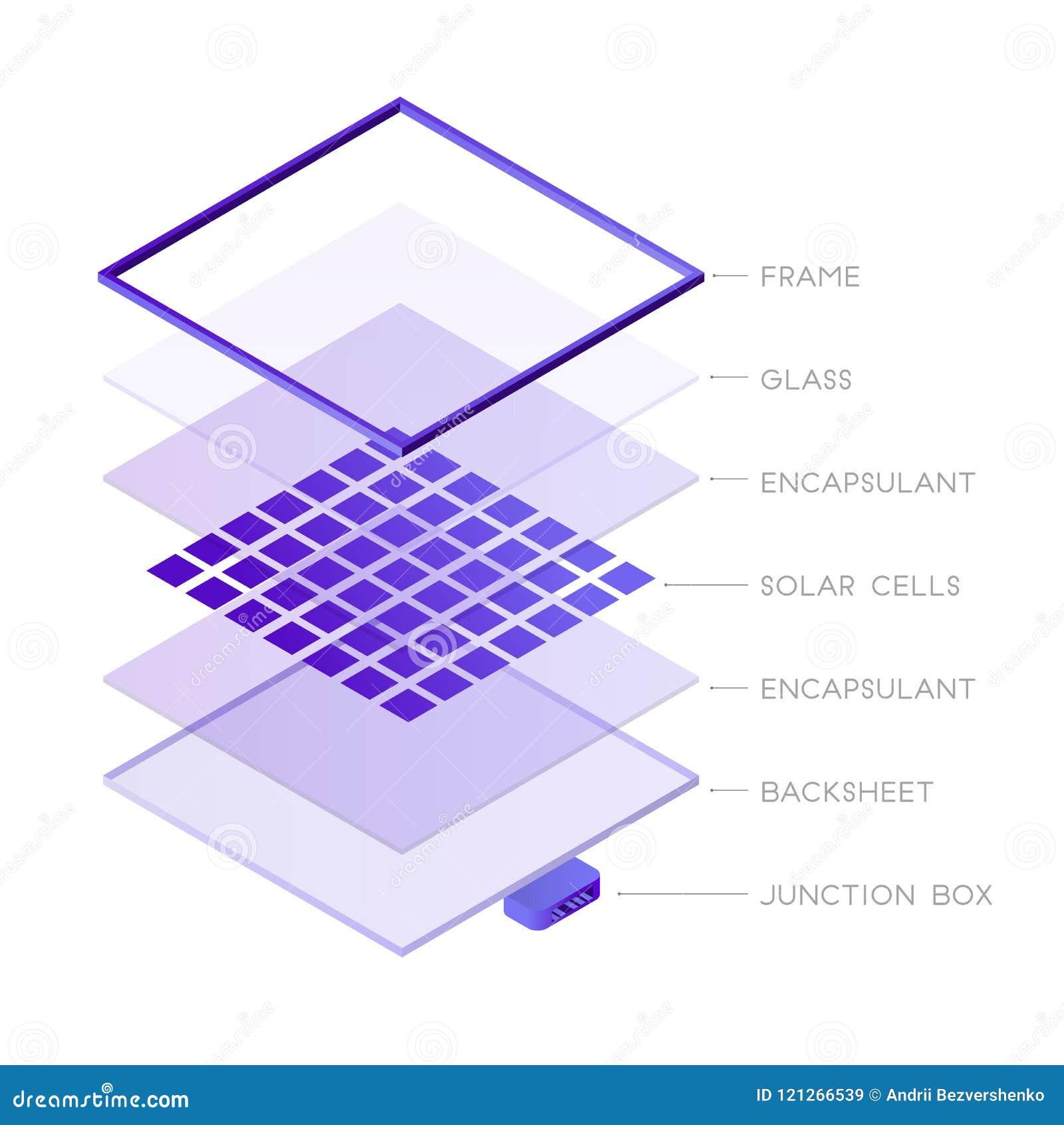Partes do projeto isométrico do sistema fotovoltaico do painel solar Elemento infographic do vetor do ícone dos componentes 3D do