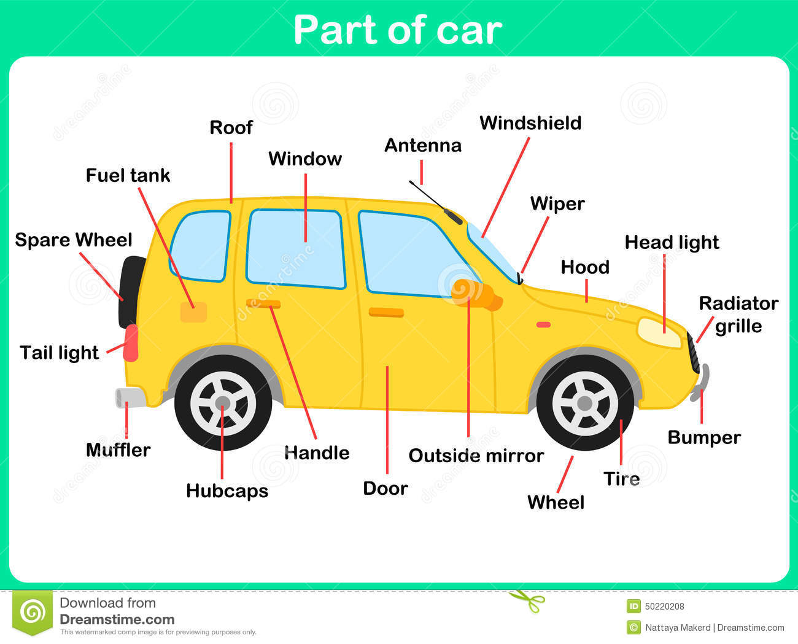 Learn Car Driving In English