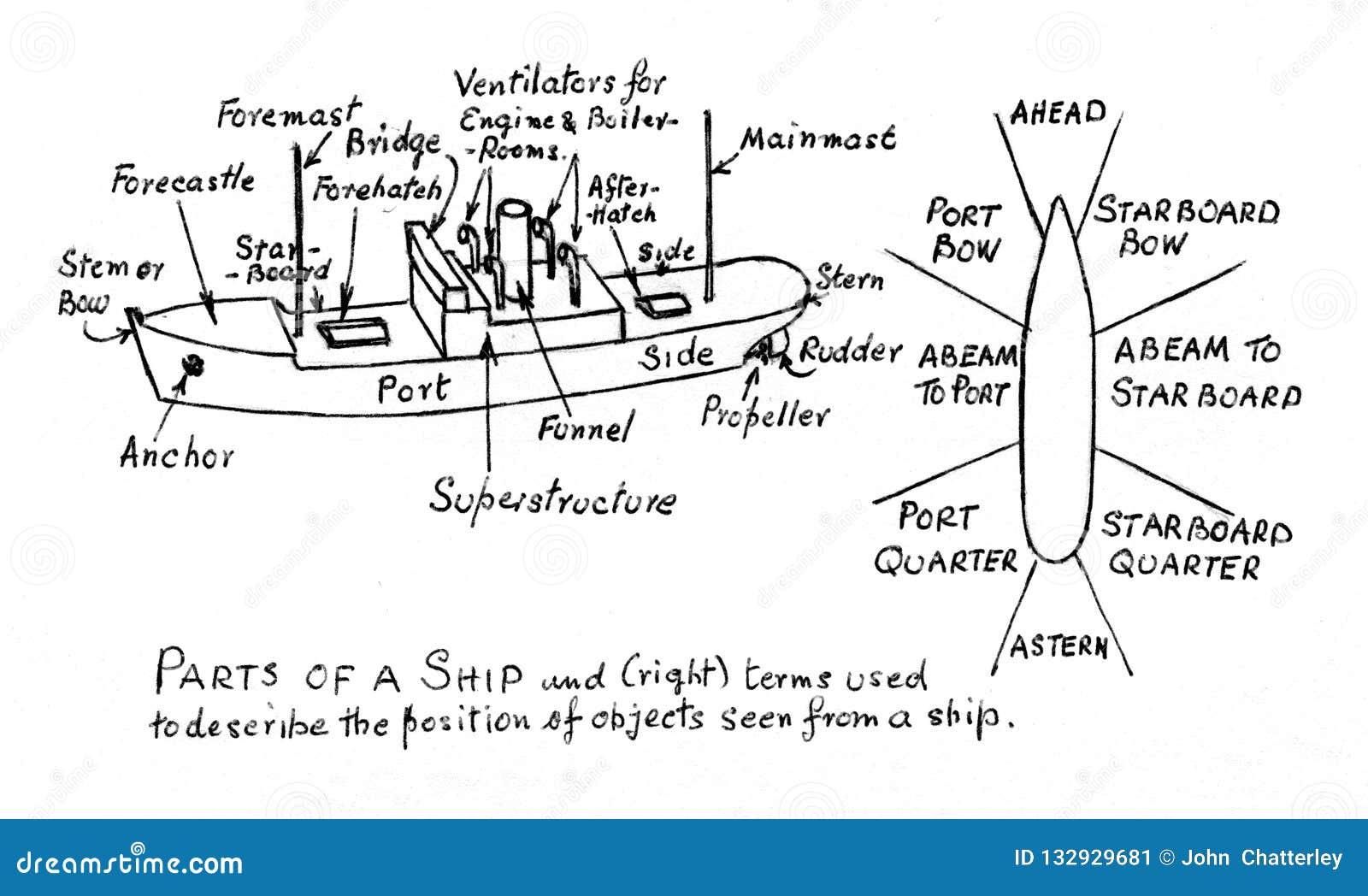 Parts Ship Stock Illustrations - 292 Parts Ship Stock ...