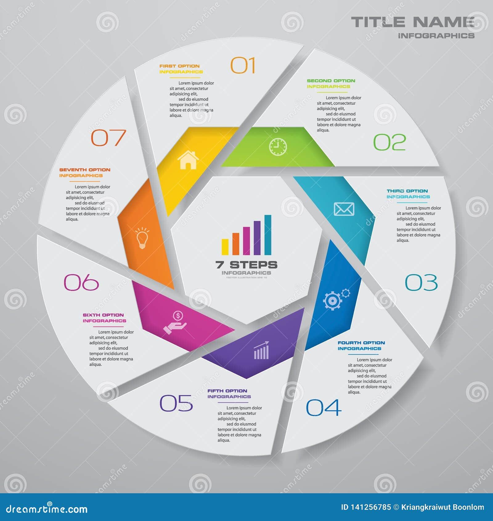 7 pasos completan un ciclo los elementos del infographics de la carta para la presentación de datos