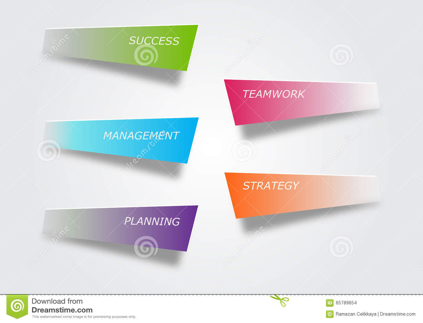 Pasos de progresión al éxito