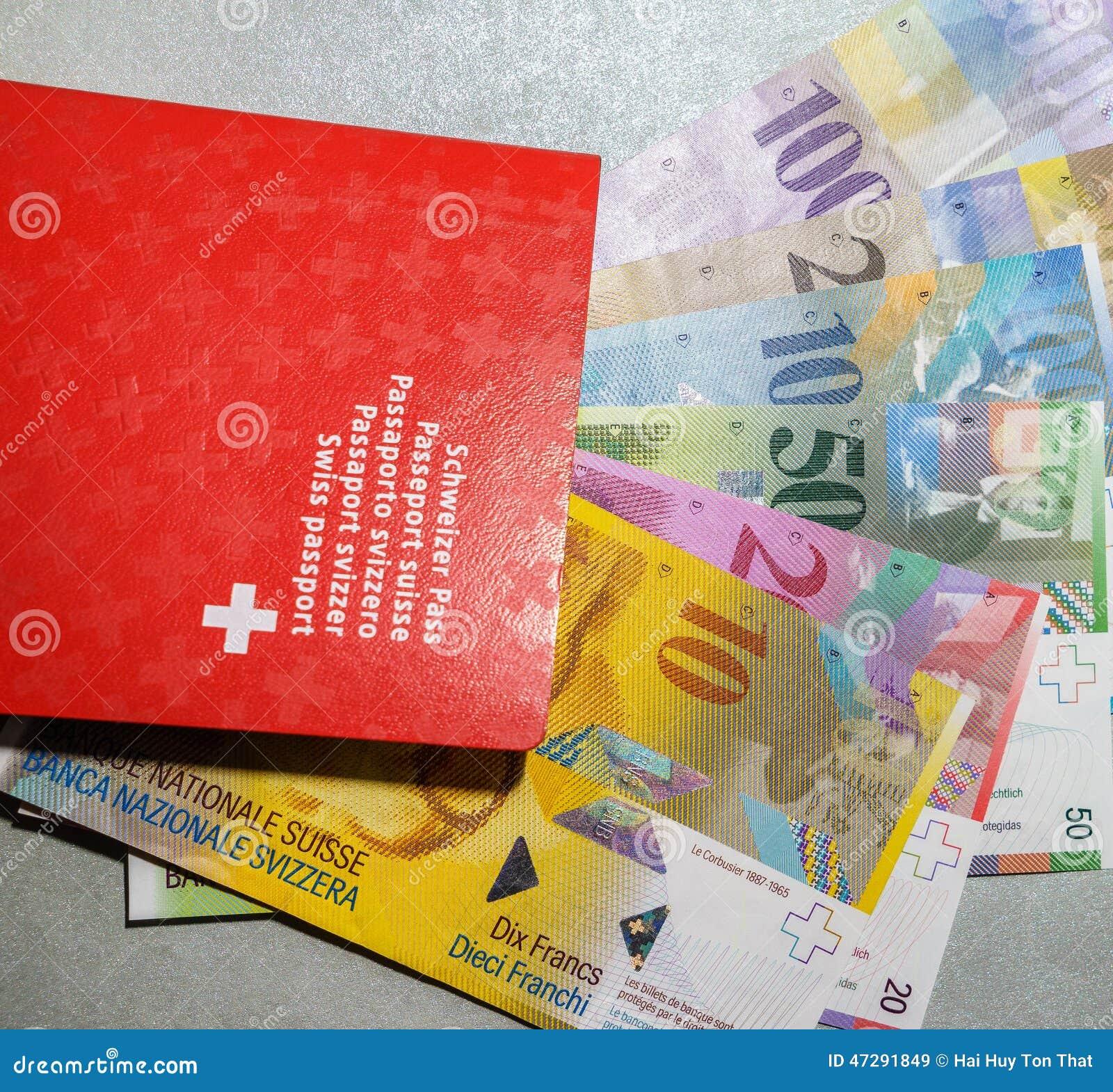 Passaporte e dinheiro suíços