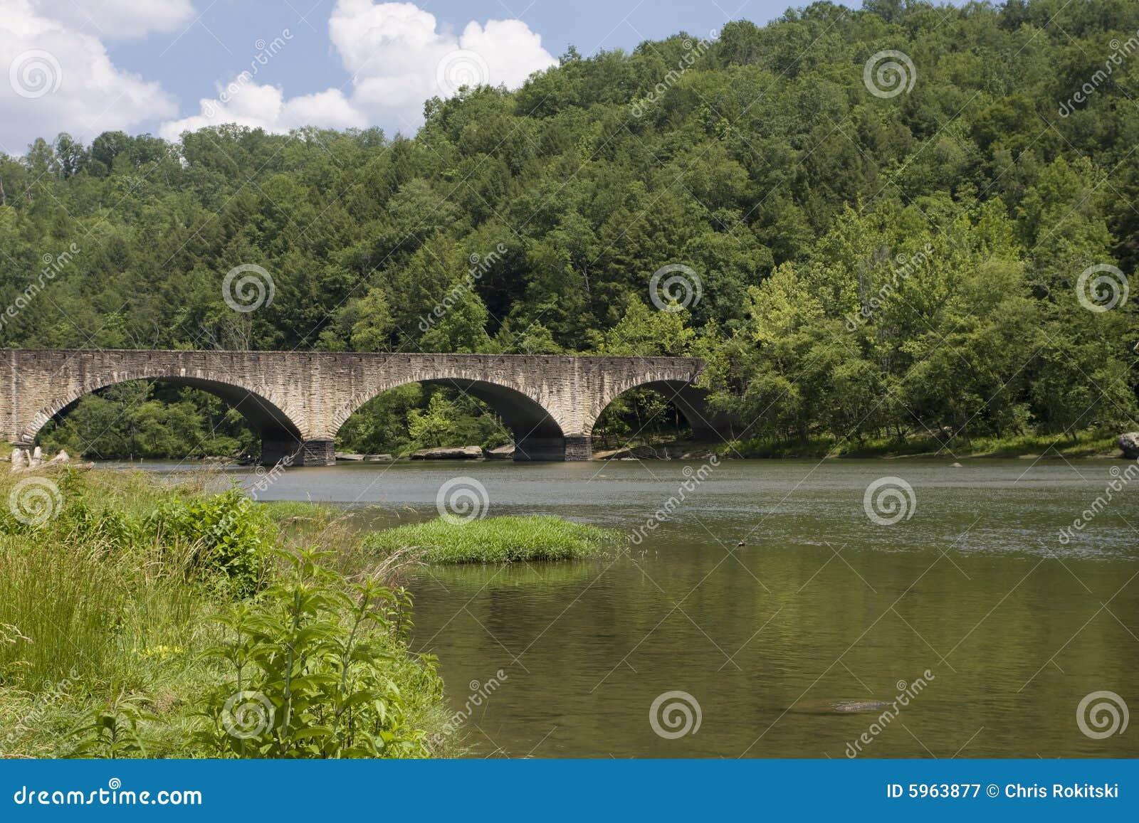Passerelle au-dessus de fleuve