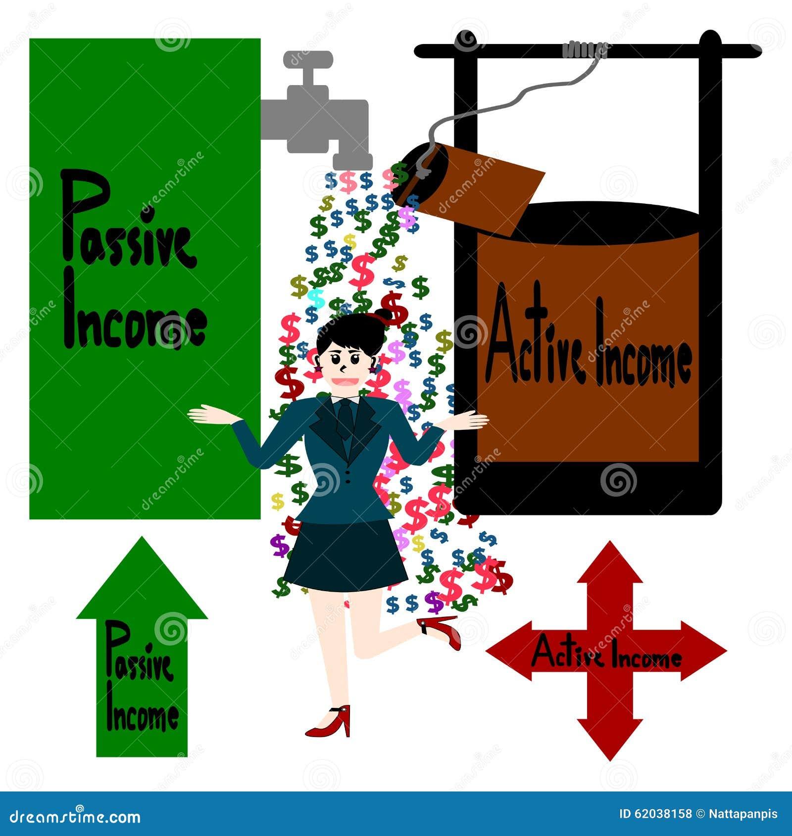 Passief inkomen, Actief inkomen, Cash flow en onderneemster