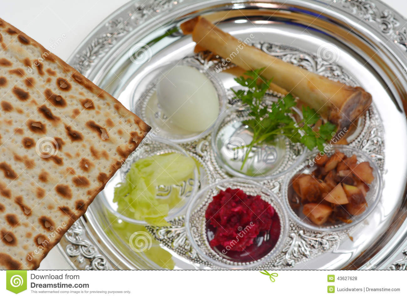 jewish holiday passover and its symbolic foods and customs Passover is an important jewish holiday that commemorates the  there are  many traditions and symbolic foods tied to the weeklong holiday.
