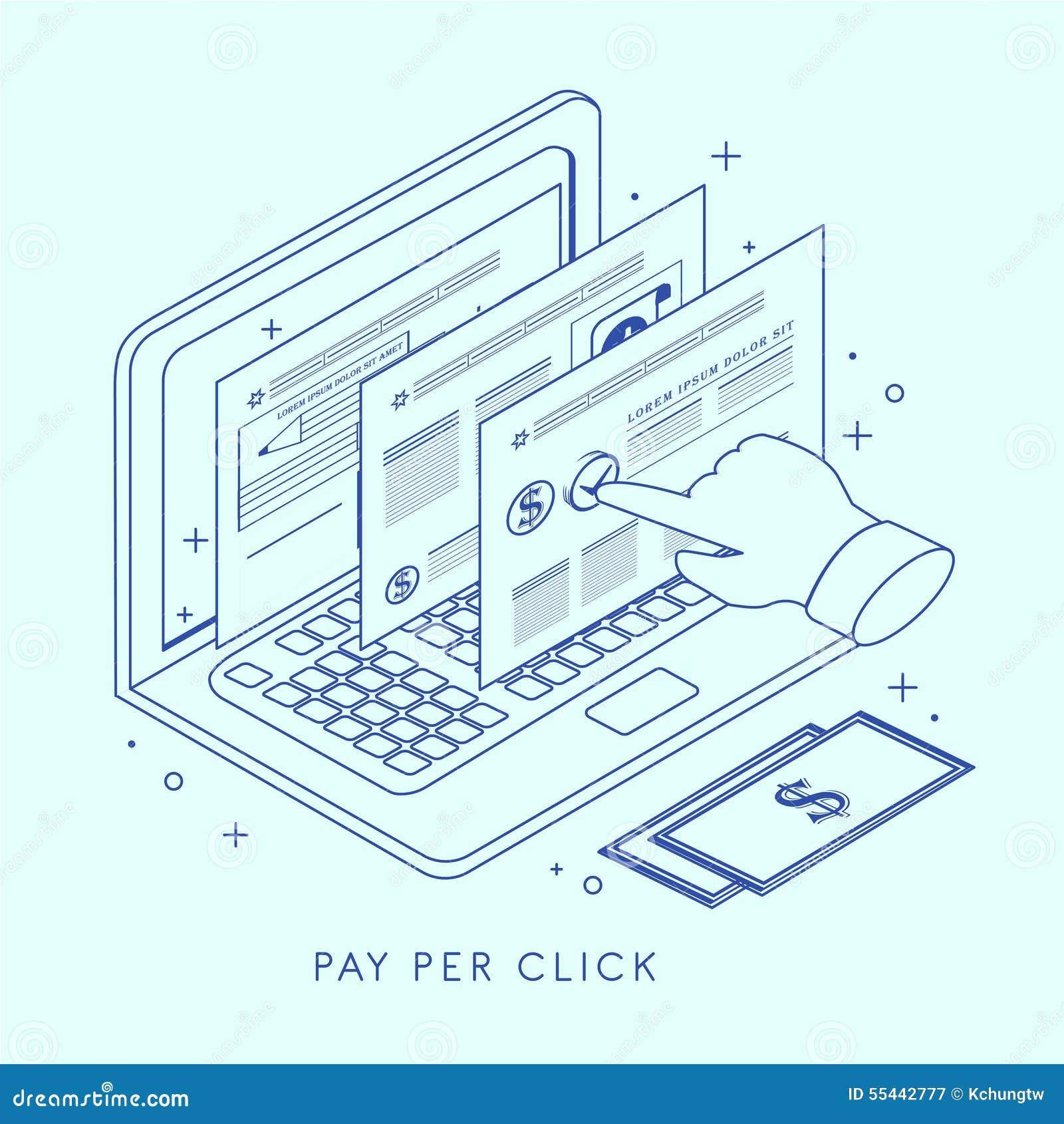 Pay per click analyzer
