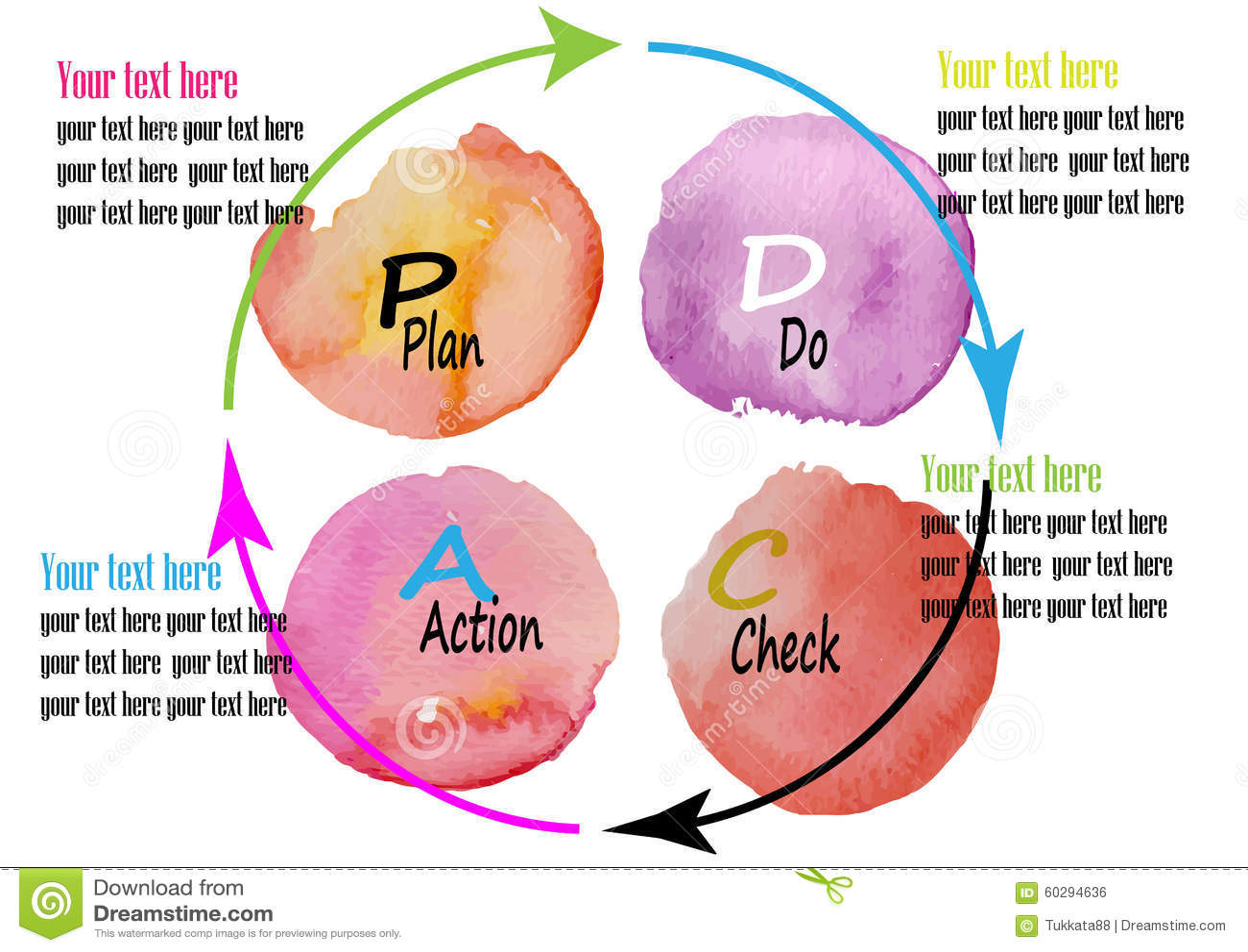 PD CA, plan, czek, aktu system zarządzania, akwarela projekta wektoru ilustracja