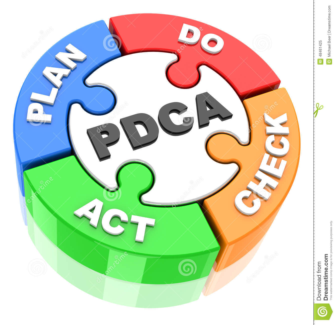 No Credit Check Credit Cards >> Pdca Circle Stock Illustration - Image: 48461425