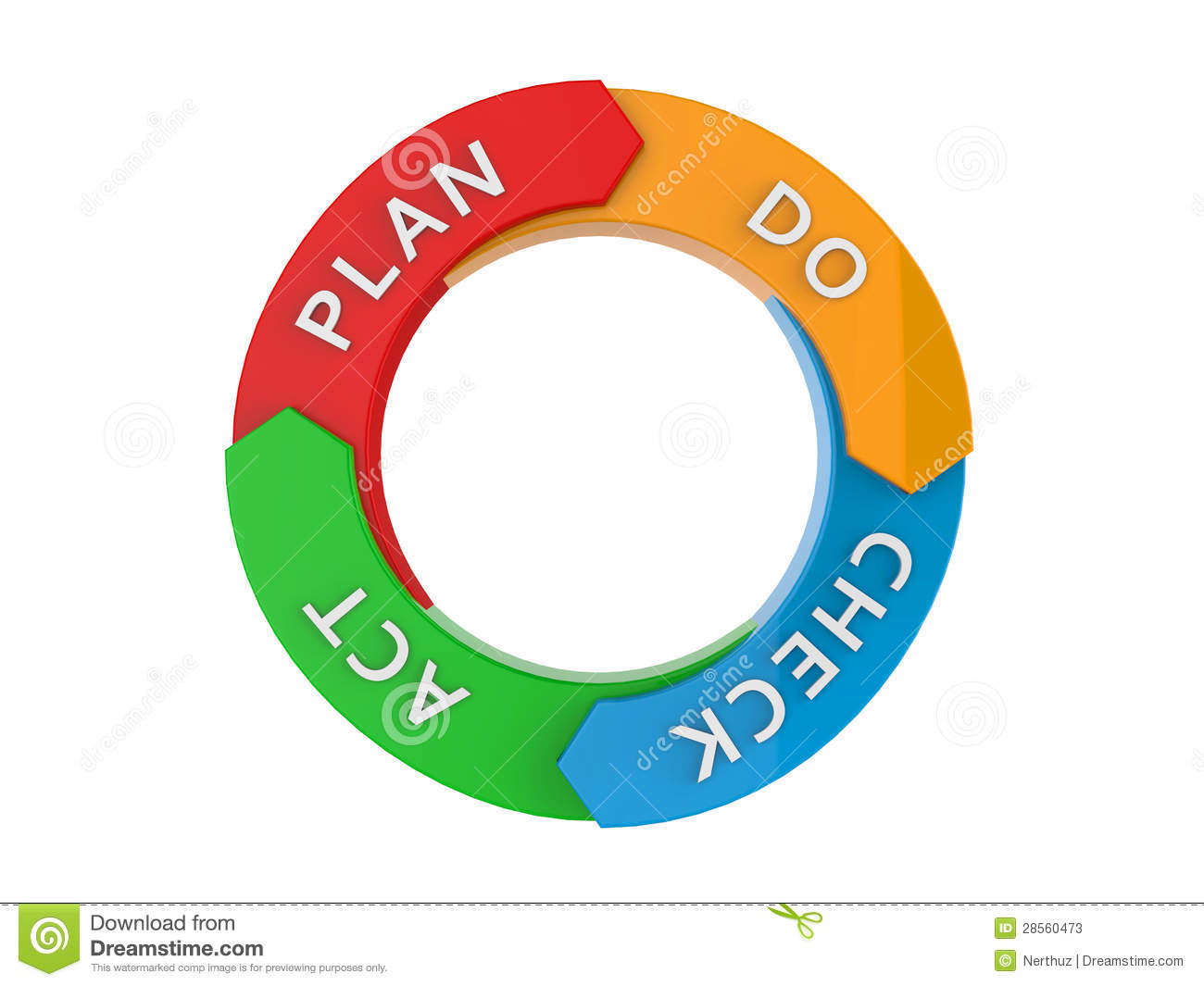 No Credit Check Credit Cards >> PDCA Cycle Stock Photos - Image: 28560473
