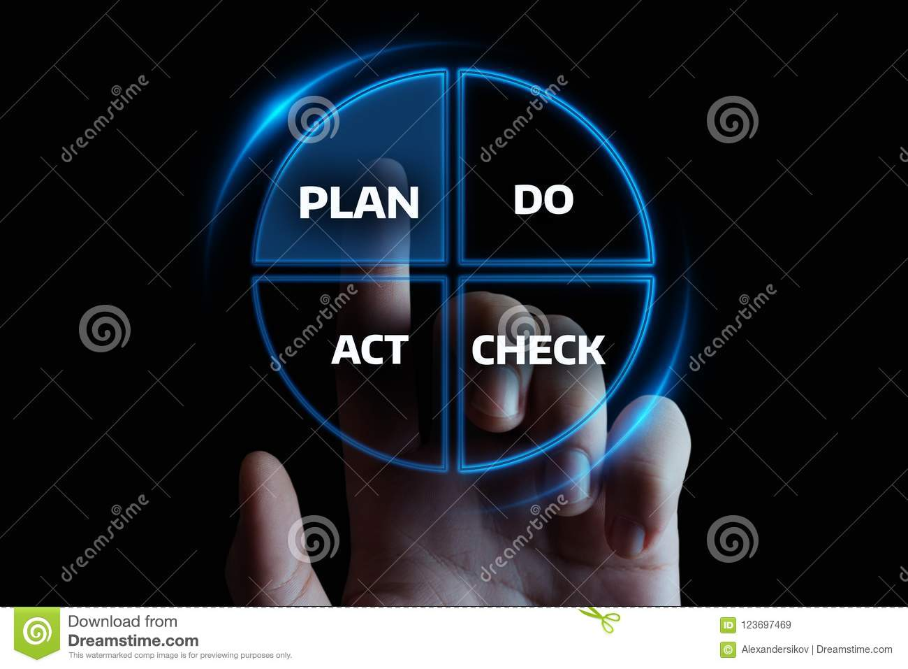 PDCA Plan Do Check Act Business Action Strategy Goal Success concept