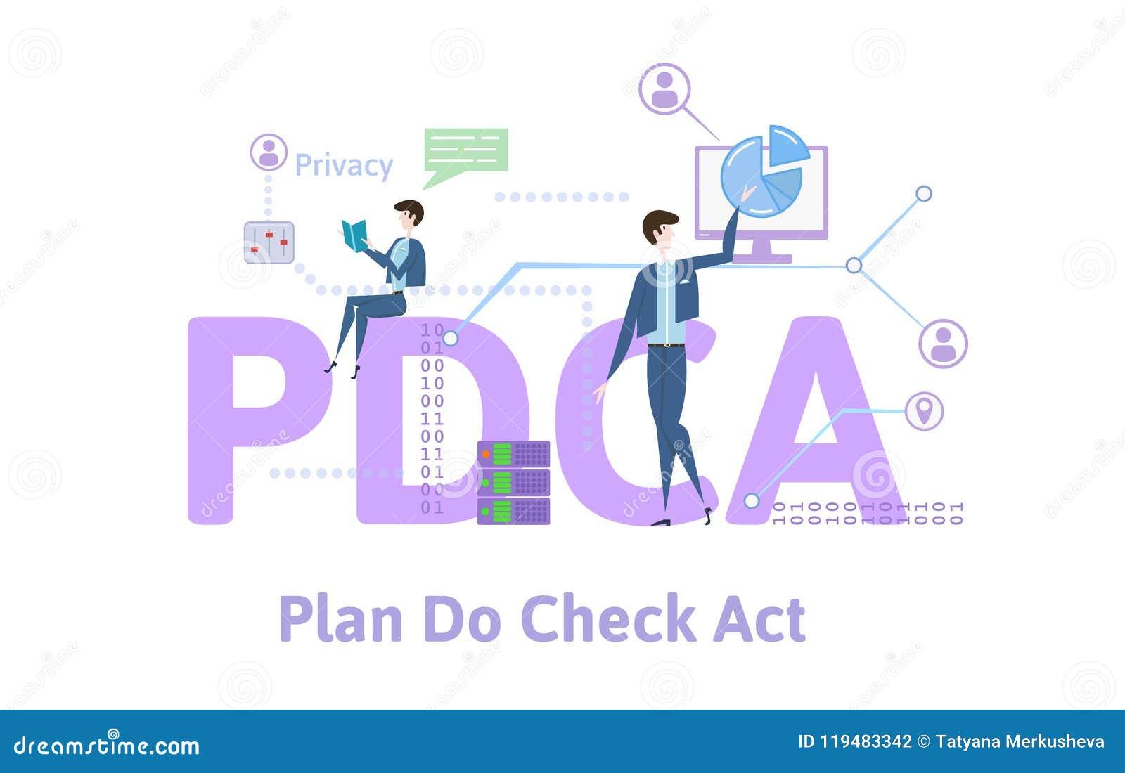 PDCA, plan, font, contrôle, acte Table de concept avec des mots-clés, des lettres et des icônes Illustration plate colorée de vec
