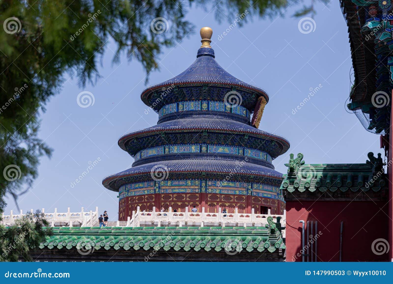 Pekingtempel av himmel, Kina