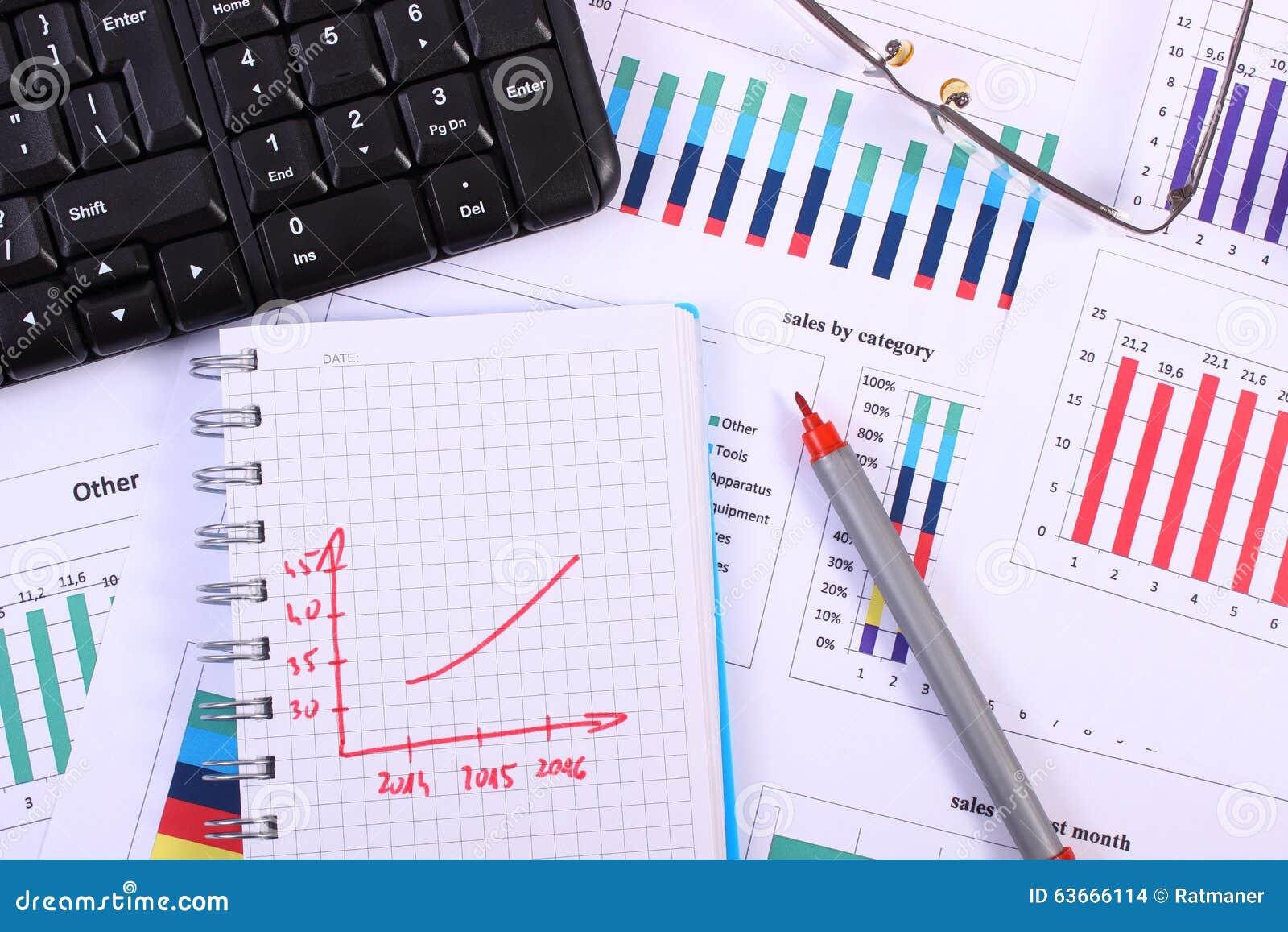 Business plan financial overview chart