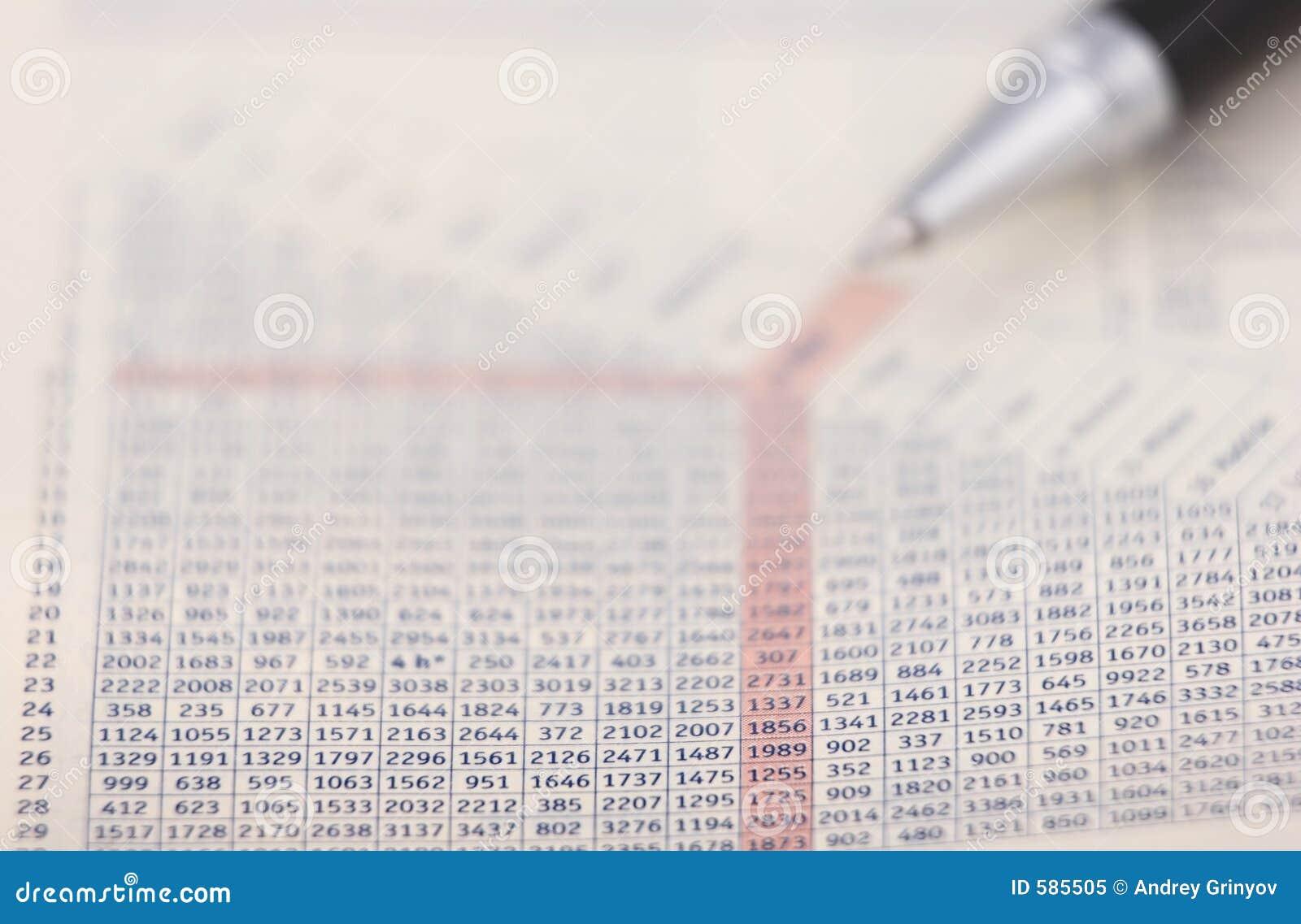 Pen op een grafiek