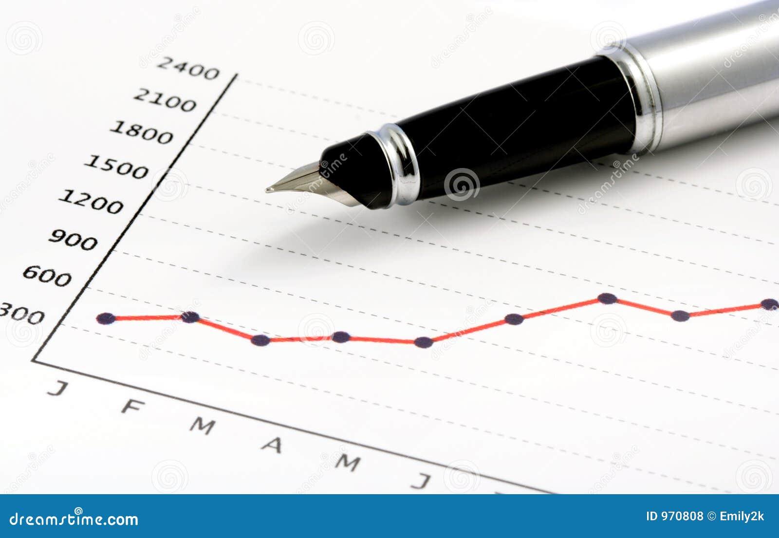Pena no gráfico positivo do salário