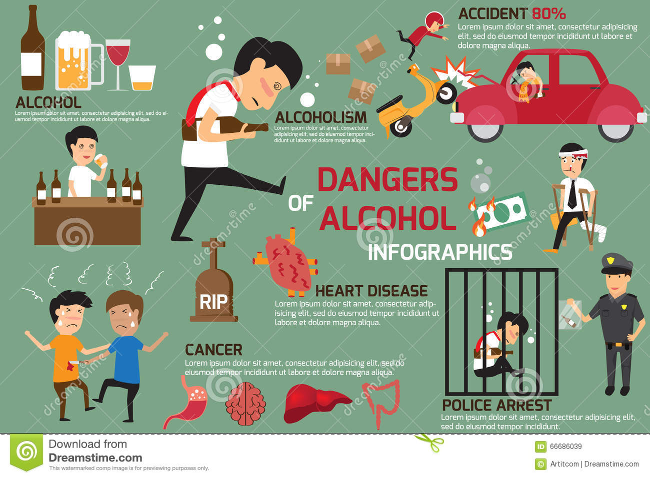 dangers of alcohol The legal drinking age has been set for many reasons to protect minors and other people in our current society - the dangers of alcohol use by minors introduction.