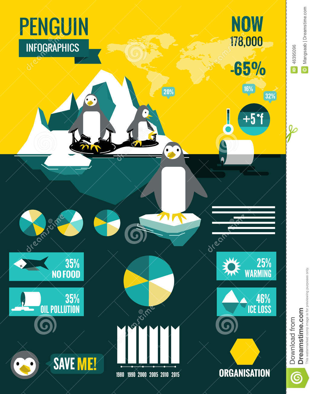 Penguins With Polluted Ocean And Global Warming Infographics. Stock ...