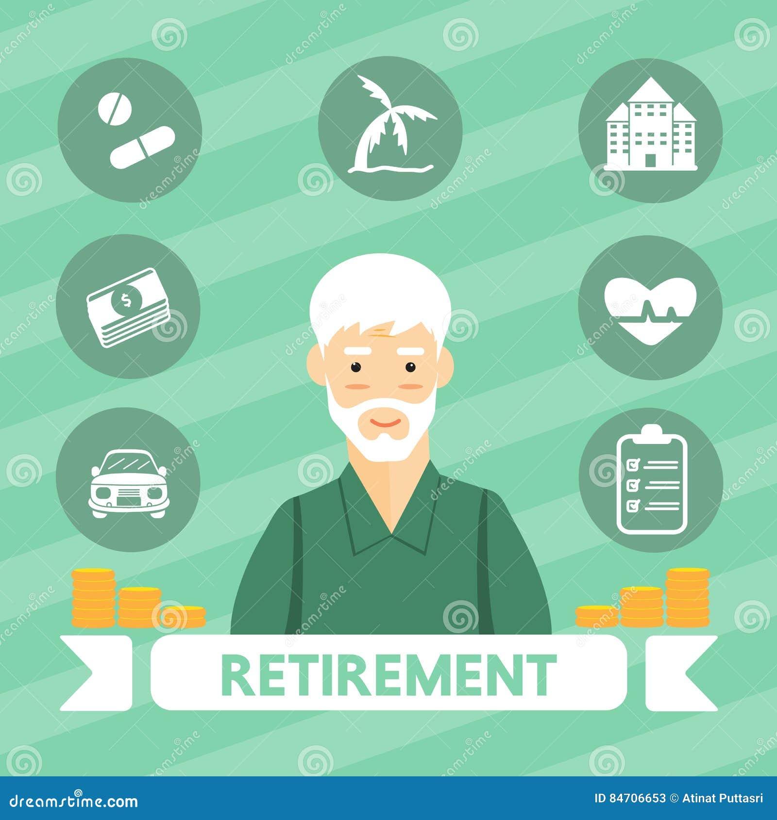 Pensioneringsmensen