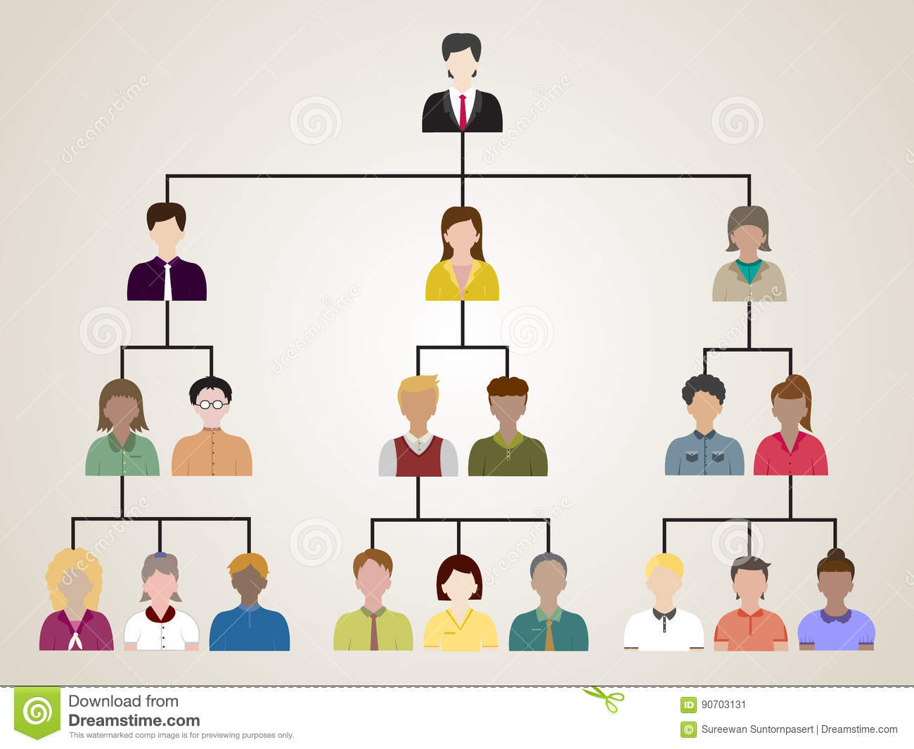 How organisational structure impacts on people in organisation