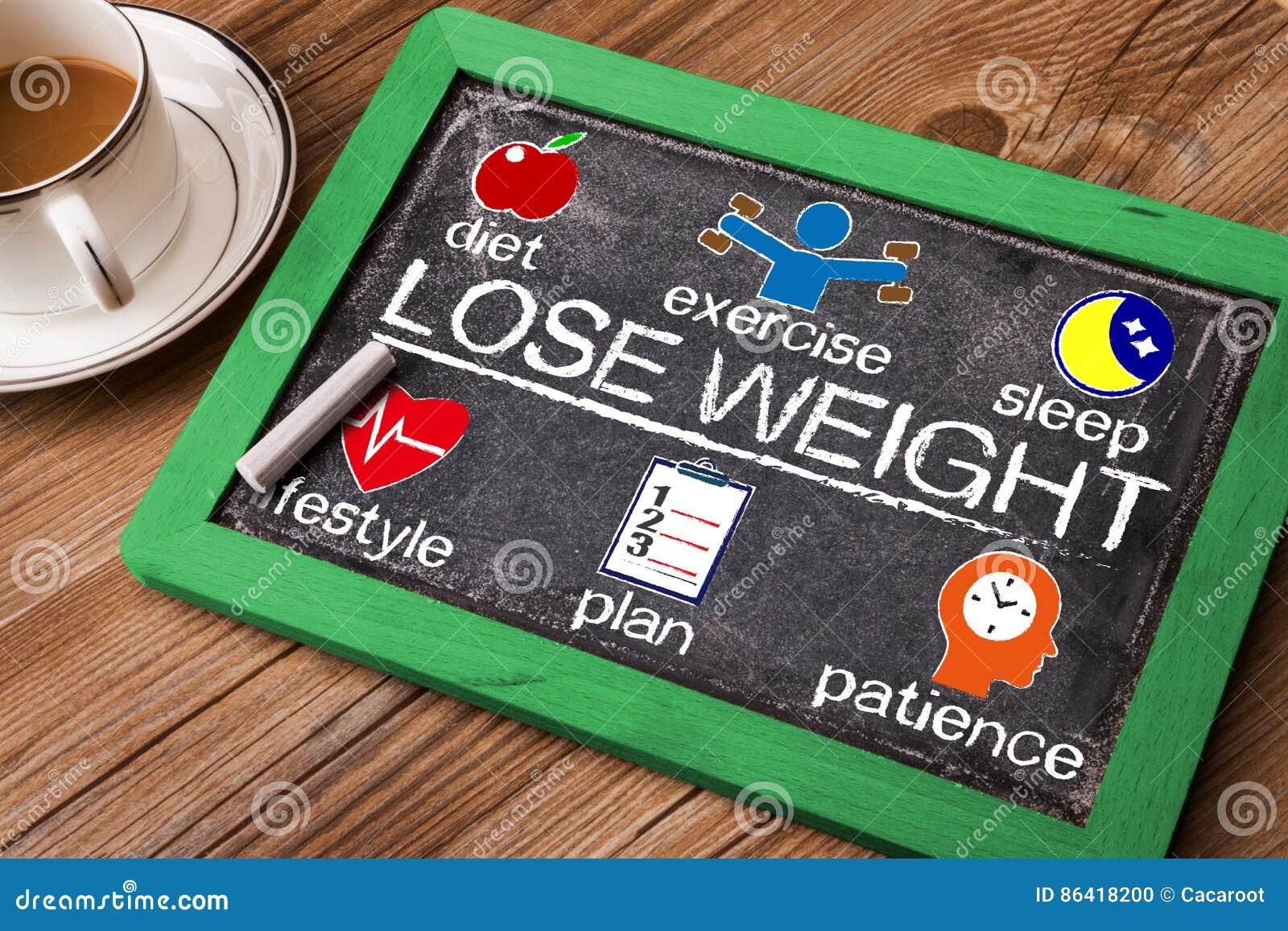 Perca o diagrama do conceito do peso com elementos relacionados