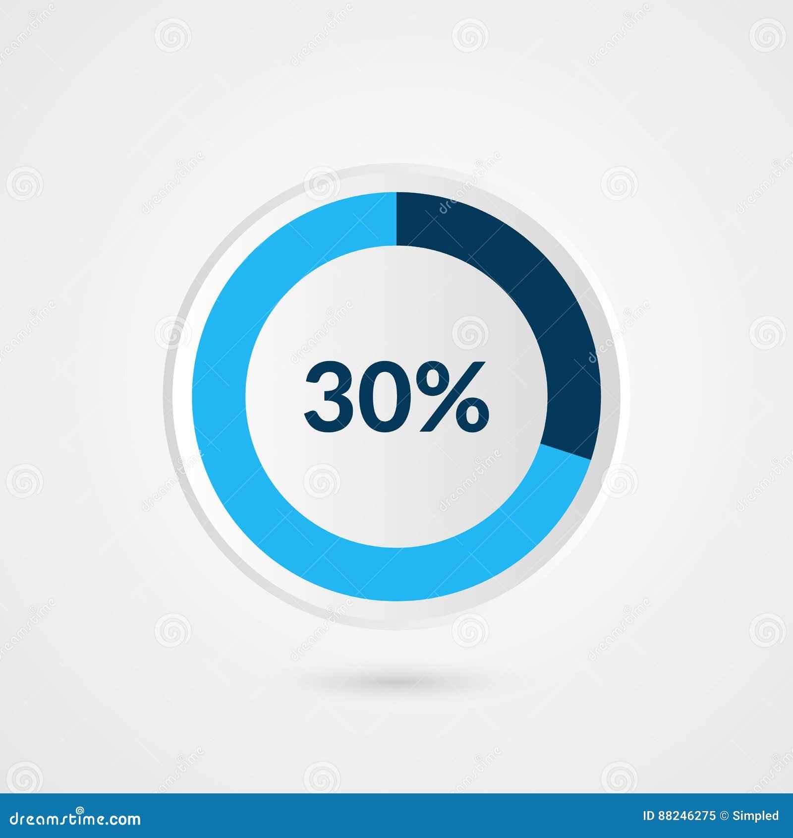 30 percent blue grey and white pie chart percentage vector 30 percent pie chart percentage vector infographics circle diagram business illustration nvjuhfo Choice Image