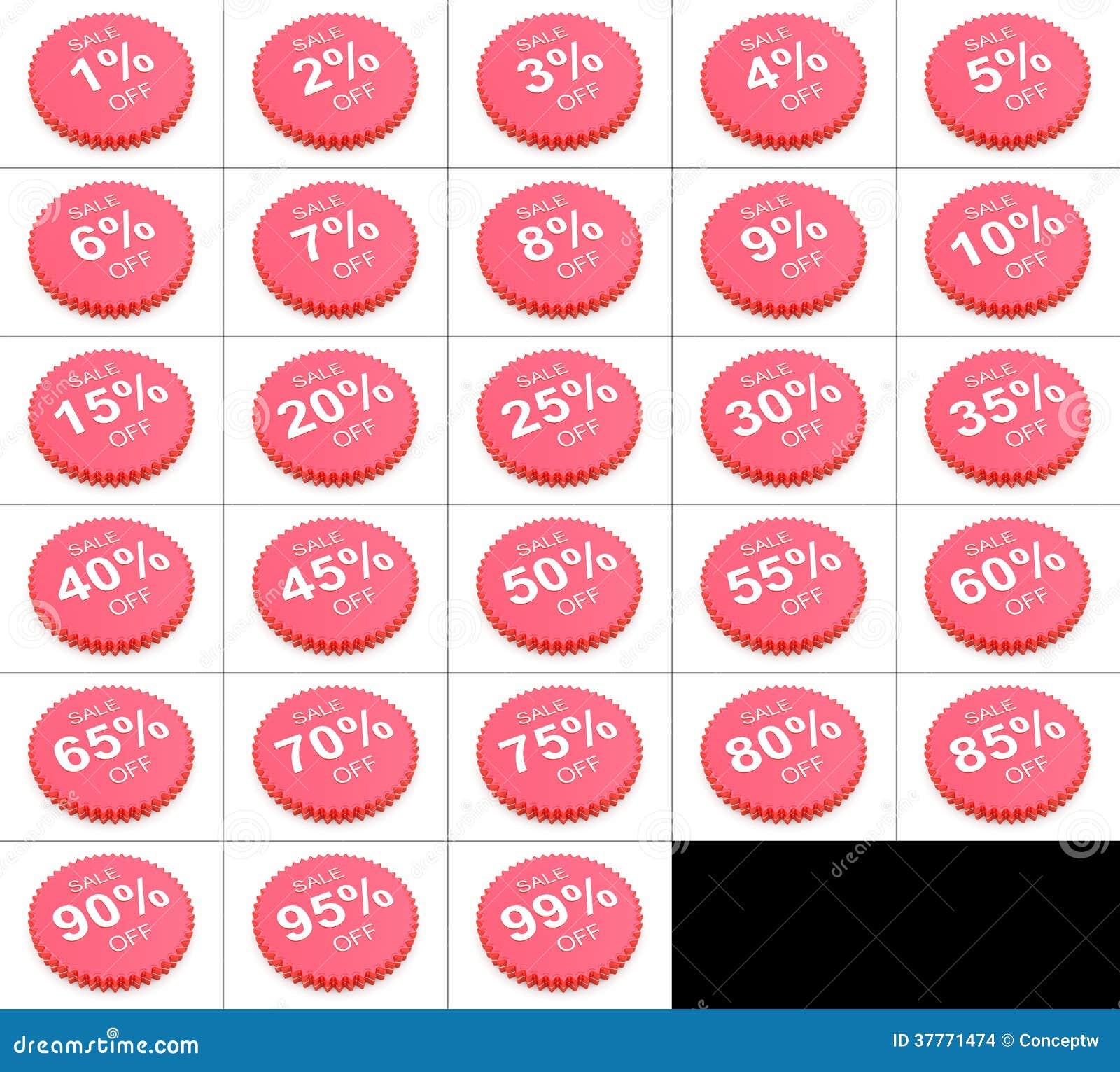 how to set processor percentage