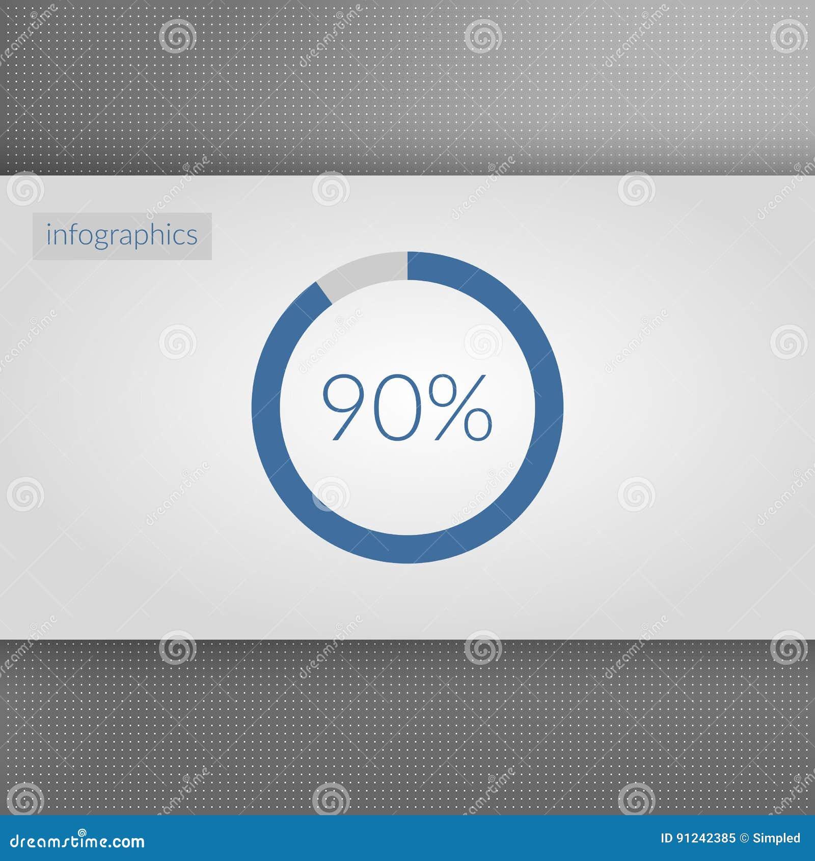 90 Percent Pie Chart Symbol Percentage Vector Infographics Blue