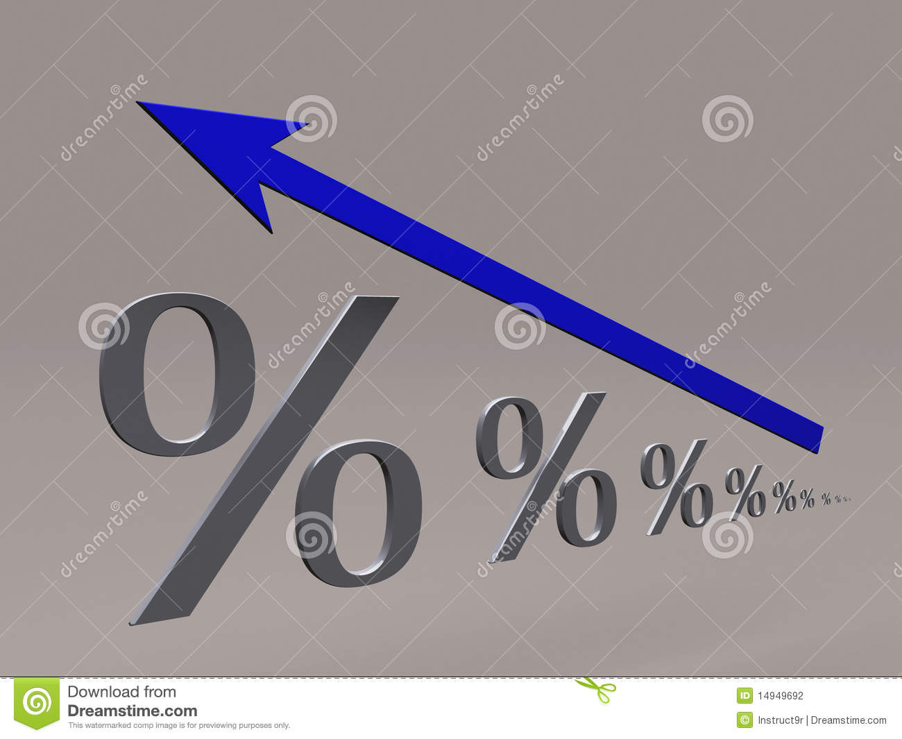 how about a 900 percent raise Percentage increase/decrease calculation the percentage increase/decrease from old value (v old ) to new value (v new ) is equal to the old and new values difference divided by the old value times 100%.